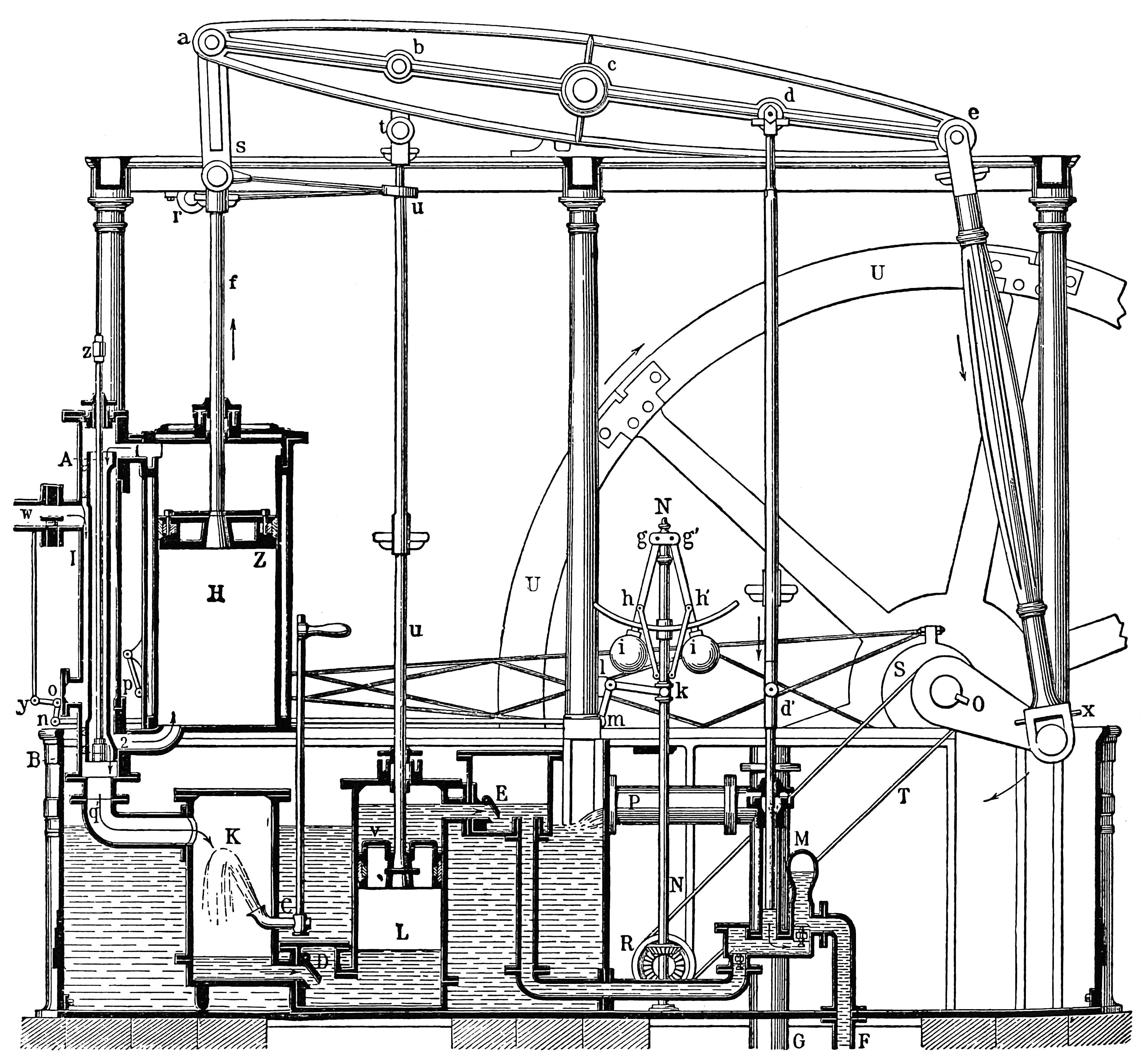 James Watt Steam Engine Diagram James Watt Steam Engine Of James Watt Steam Engine Diagram