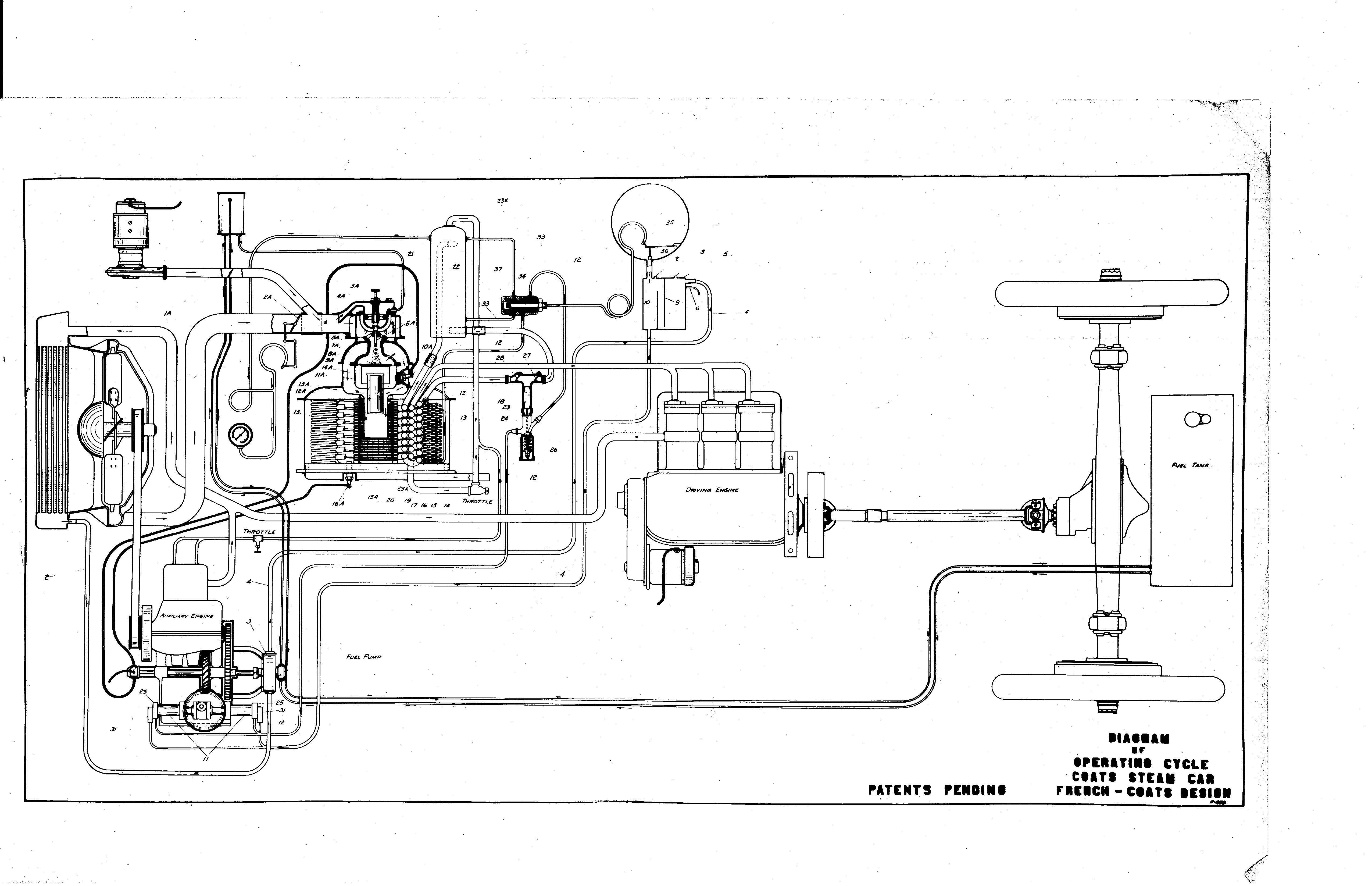 James Watt Steam Engine Diagram Steam Car Engine Diagram Layout Wiring Diagrams • Of James Watt Steam Engine Diagram
