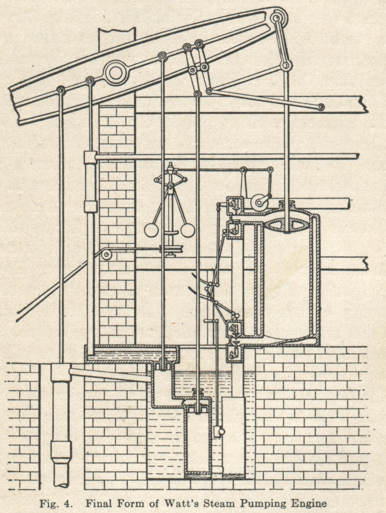 James Watt Steam Engine Diagram the Pantograph In Context Of James Watt Steam Engine Diagram