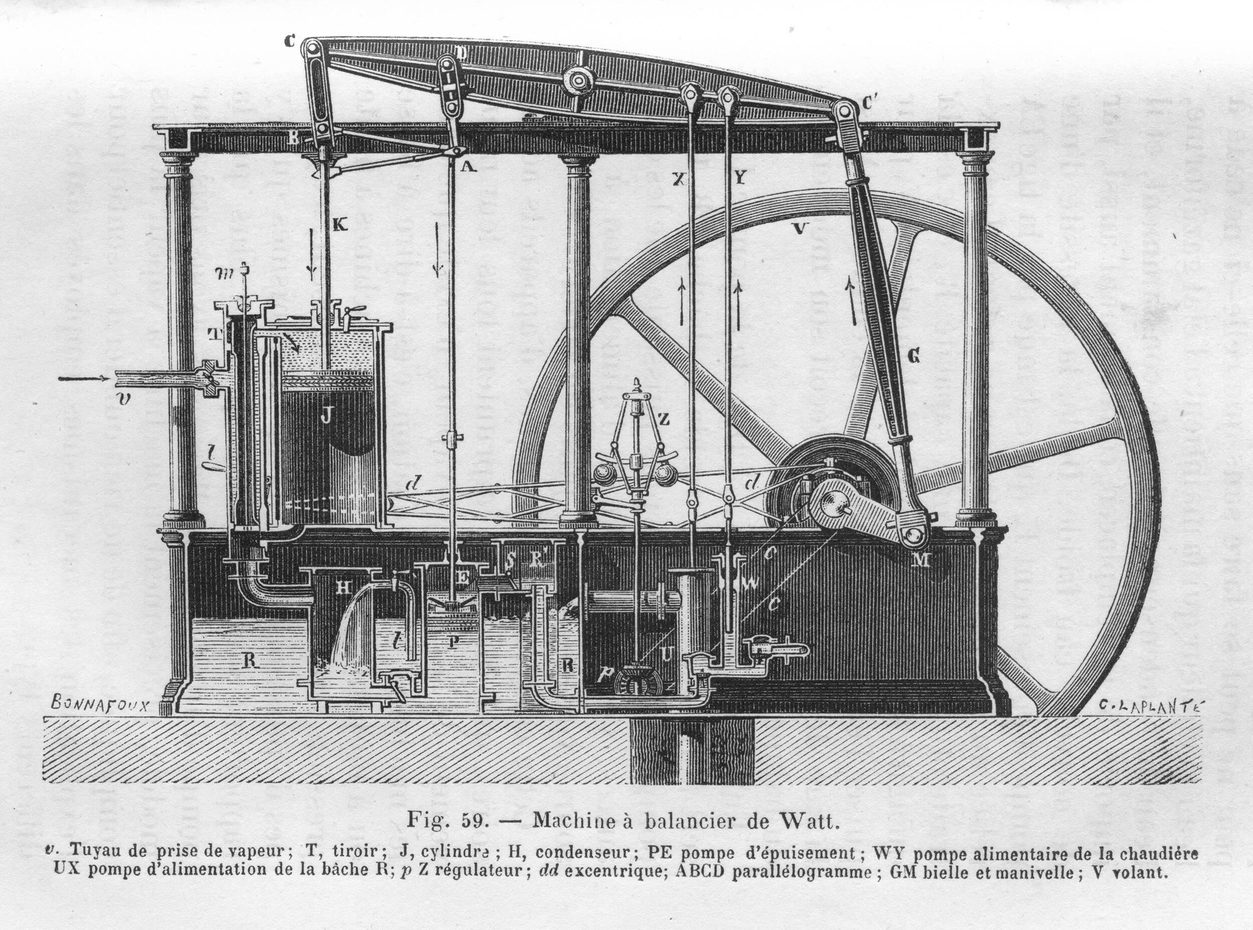 James Watt Steam Engine Diagram Watt S Steam Engine – Old Book Illustrations Of James Watt Steam Engine Diagram