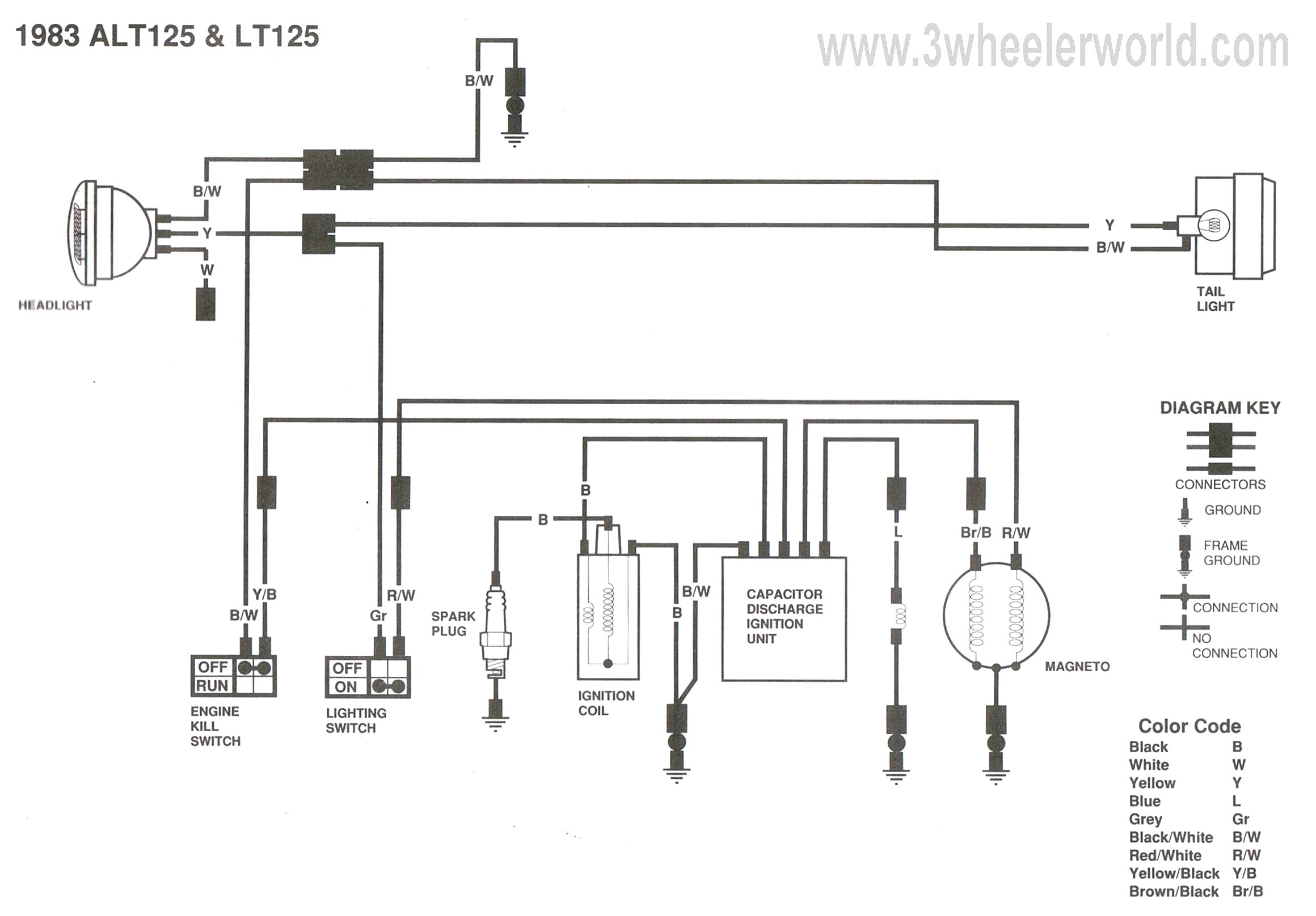 Kawasaki Bayou 220 Engine Diagram Kfx 80 Wiring Diagram Worksheet and Wiring Diagram • Of Kawasaki Bayou 220 Engine Diagram Wiring Diagram Kawasaki Bayou 220 New Electrical Wiring Circuit