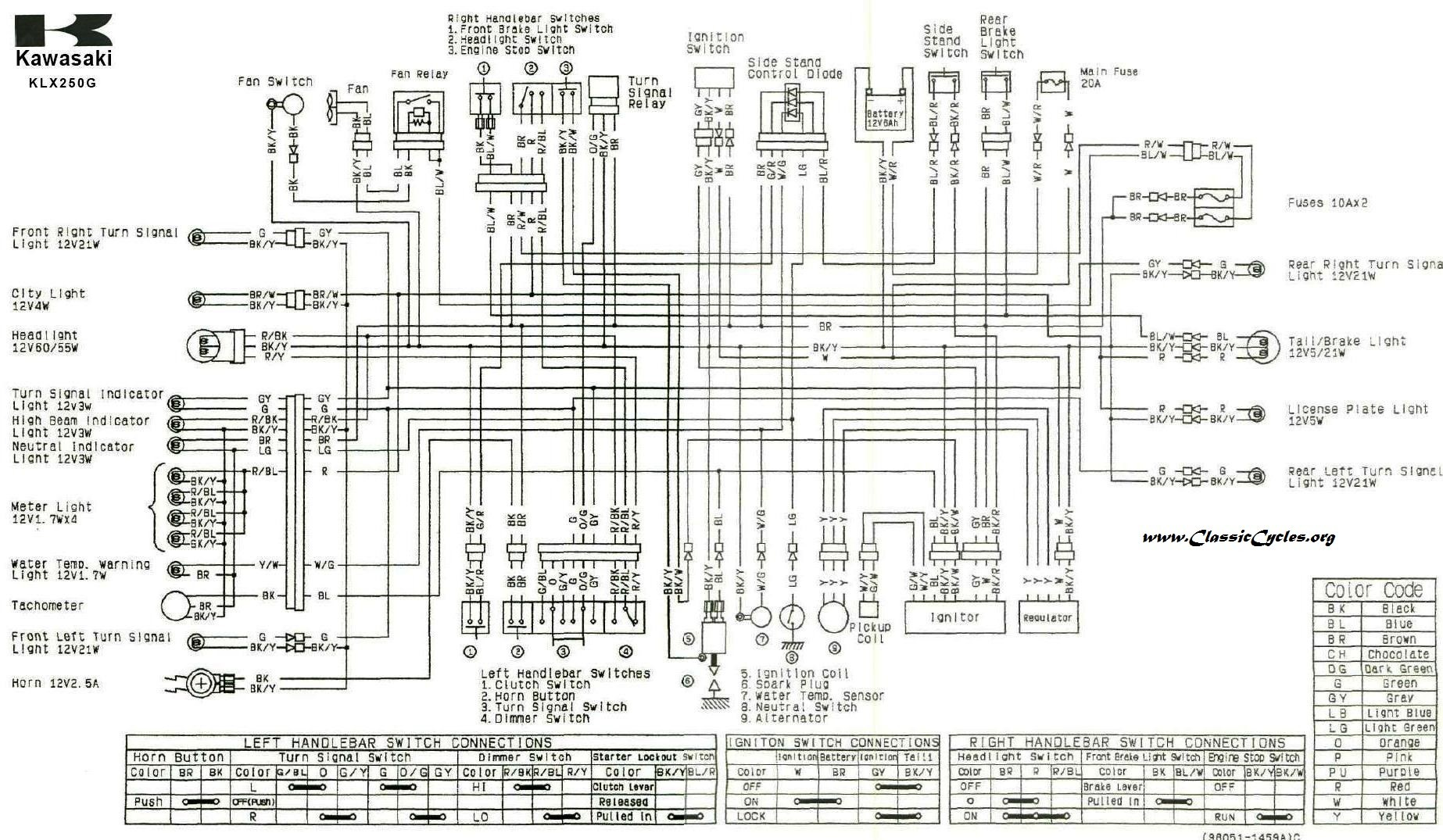Kawasaki Bayou 220 Engine Diagram Wiring Diagram Kawasaki Bayou 220 Best Kawasaki Bayou 300 Wiring Of Kawasaki Bayou 220 Engine Diagram Wiring Diagram Kawasaki Bayou 220 New Electrical Wiring Circuit
