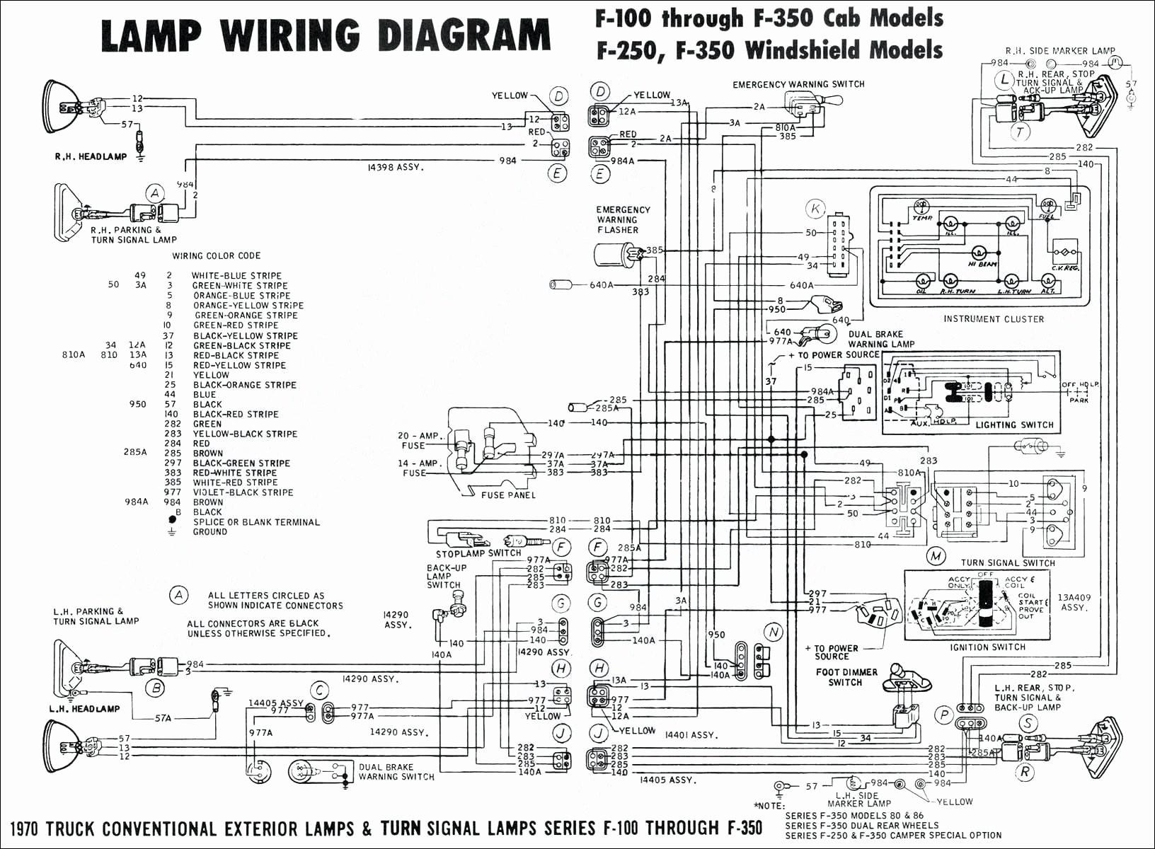 Kenmore Washer Wiring Diagram Earthwise Pressure Washer Wiring Diagrams Worksheet and Wiring Of Kenmore Washer Wiring Diagram