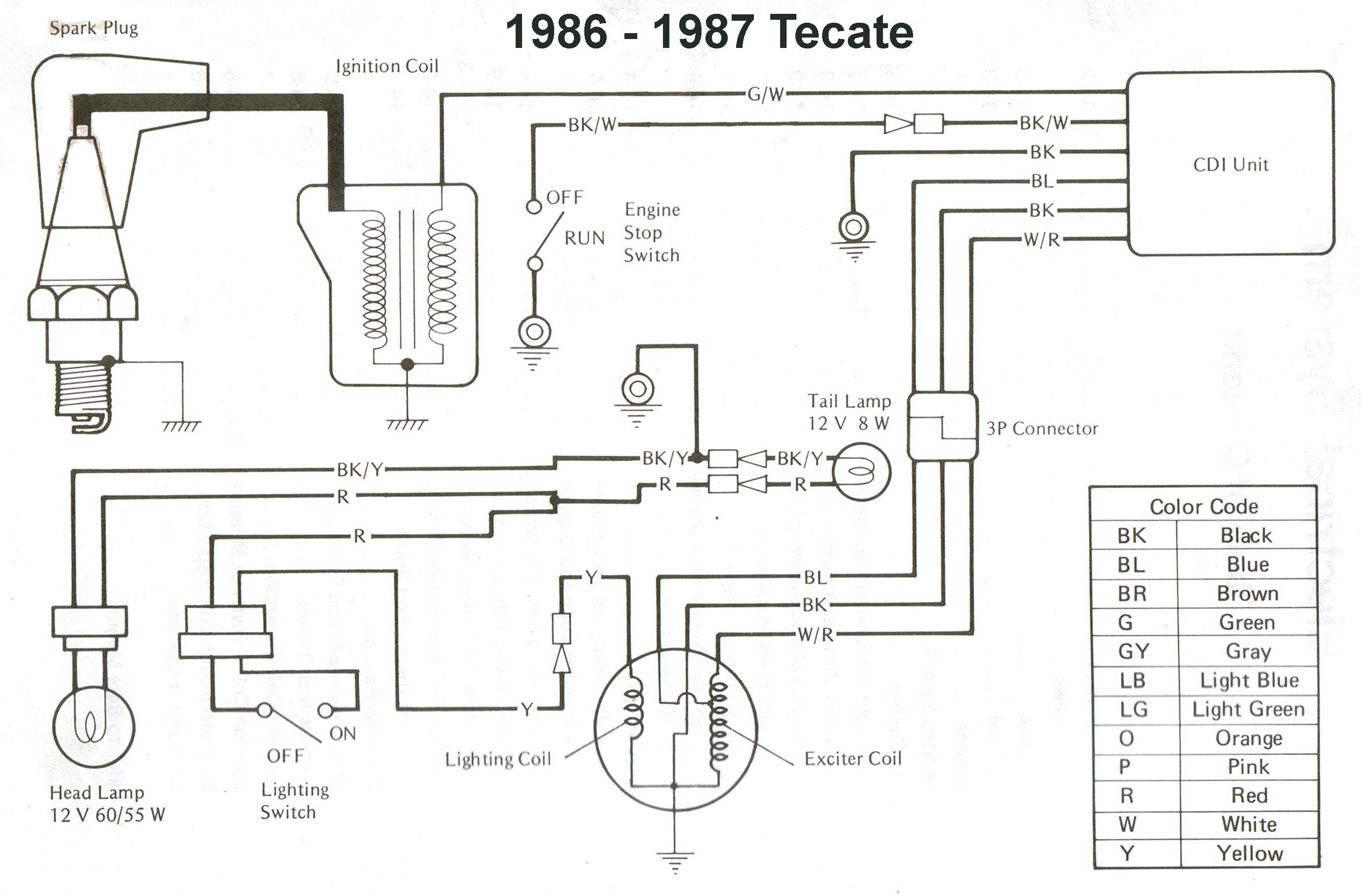 Kx 250 Engine Diagram 1981 Rm 250 Wire Diagram Data Schematics Wiring Diagram • Of Kx 250 Engine Diagram