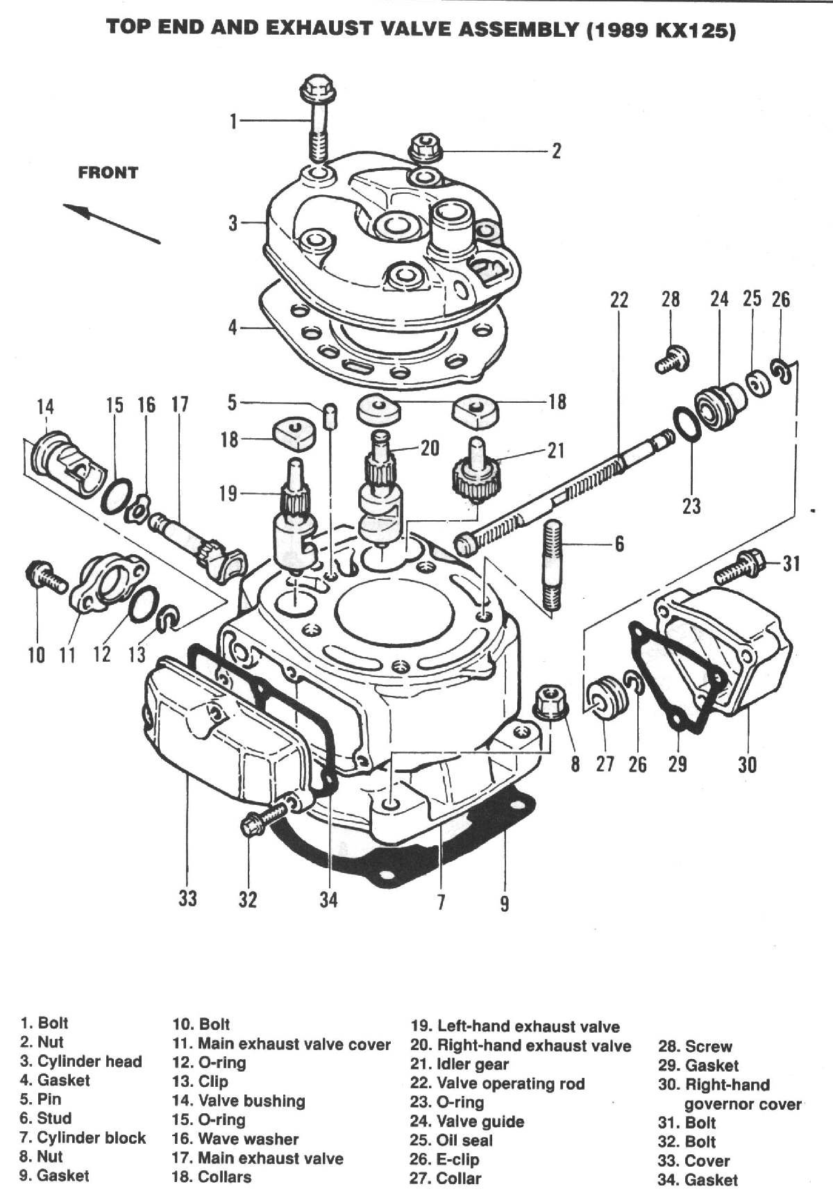 "Kx 250 Engine Diagram Dan S Motorcycle ""power Valves"" Of Kx 250 Engine Diagram"
