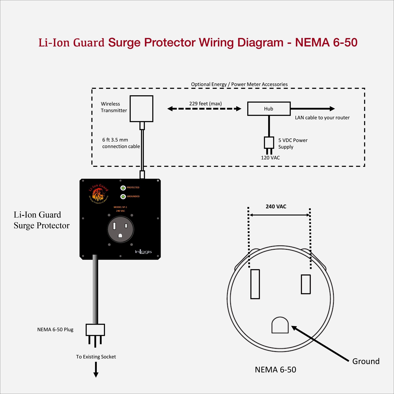 Nema Wiring Diagram Wire Data Schema •