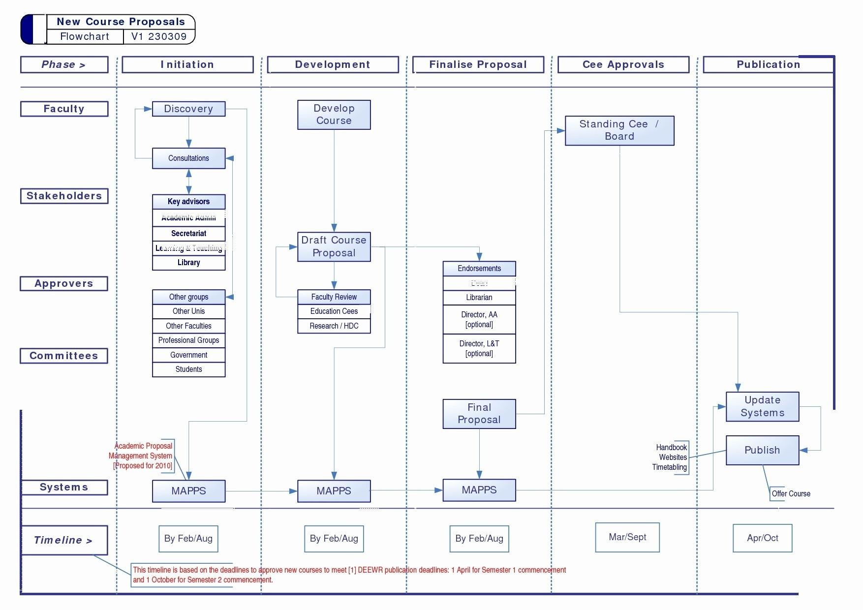Labeled Engine Diagram Diagram Making Schaferforcongressfo Schaferforcongressfo Of Labeled Engine Diagram