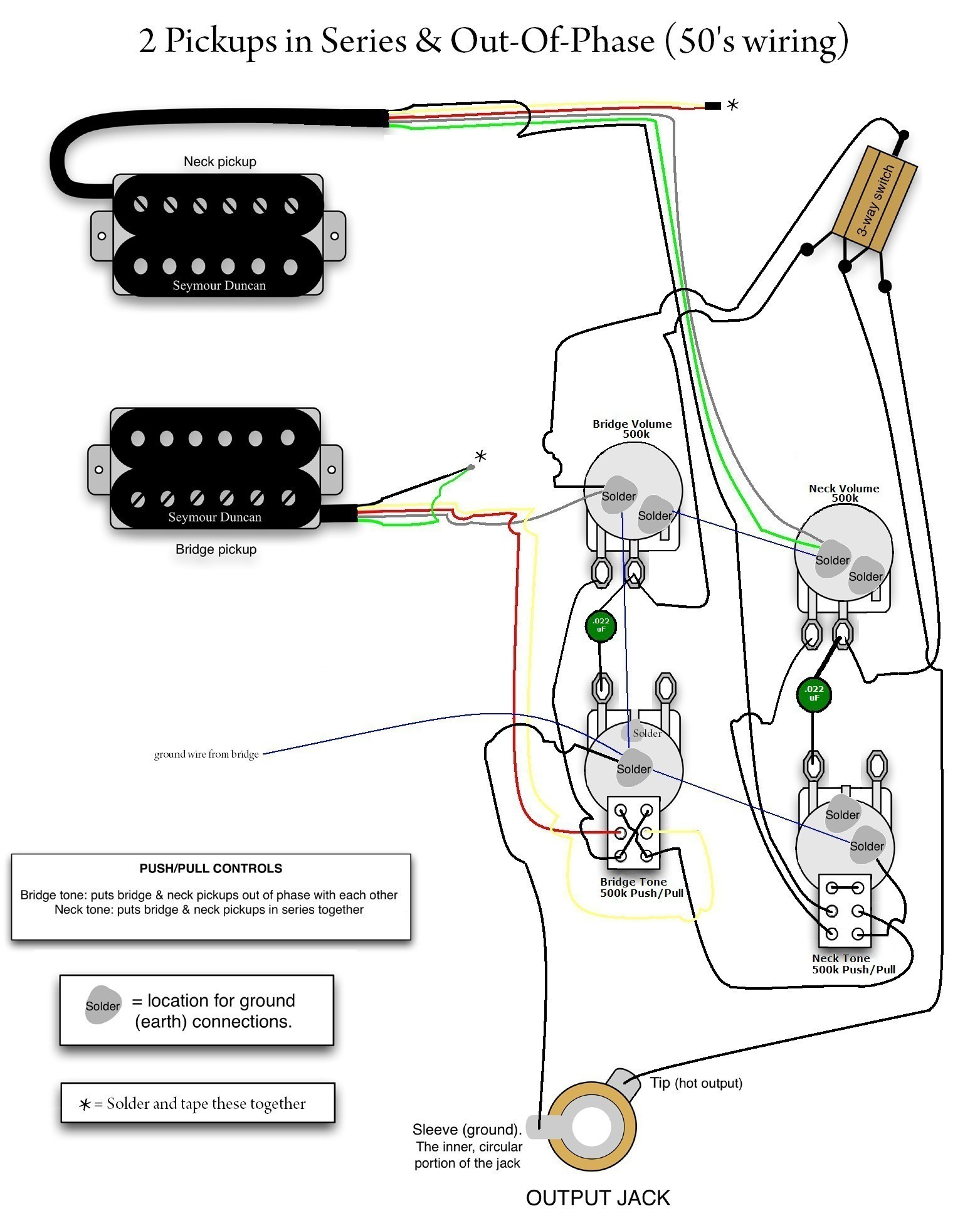 Les Paul 50s Wiring Diagram Gibson Les Paul Push Pull Wiring Diagram Valid Wiring Diagram Gibson Of Les Paul 50s Wiring Diagram
