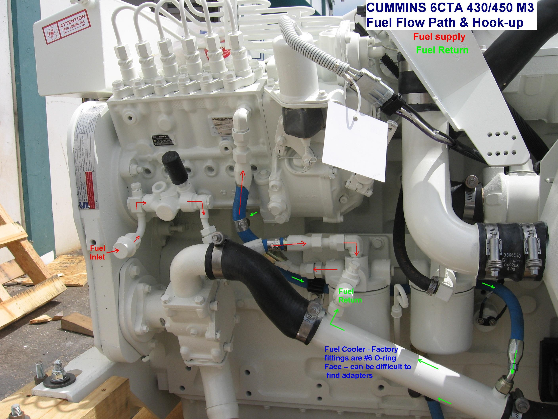 Marine sel Engine Cooling System Diagram Hardin Marine ... on