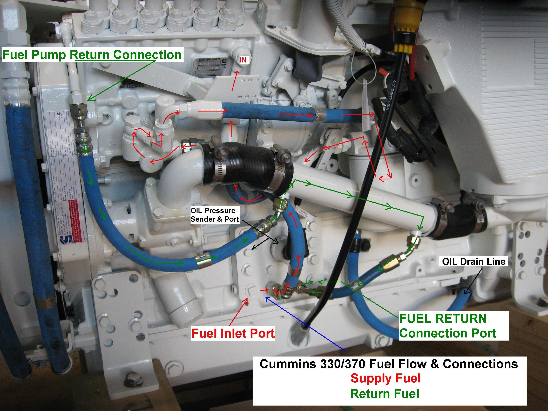 Marine Engine Cooling System Diagram Fuel Flow Diagrams for the Popular 6bta 5 9 330 370 Diamonds Of Marine Engine Cooling System Diagram