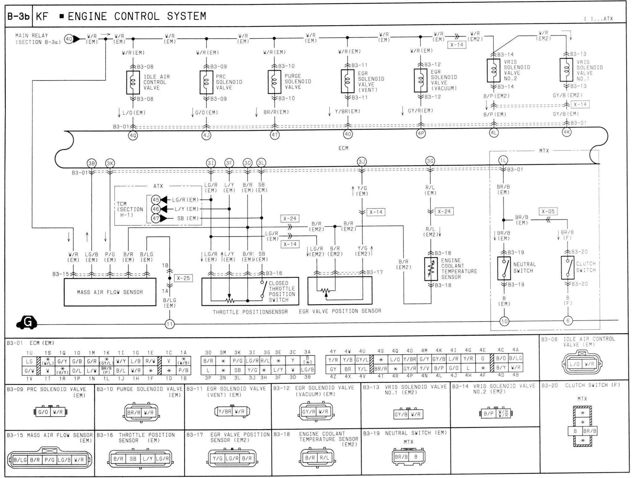 Mazda 323 Engine Diagram Mazda 323 Wiring Diagram Data Schematics Wiring Diagram • Of Mazda 323 Engine Diagram
