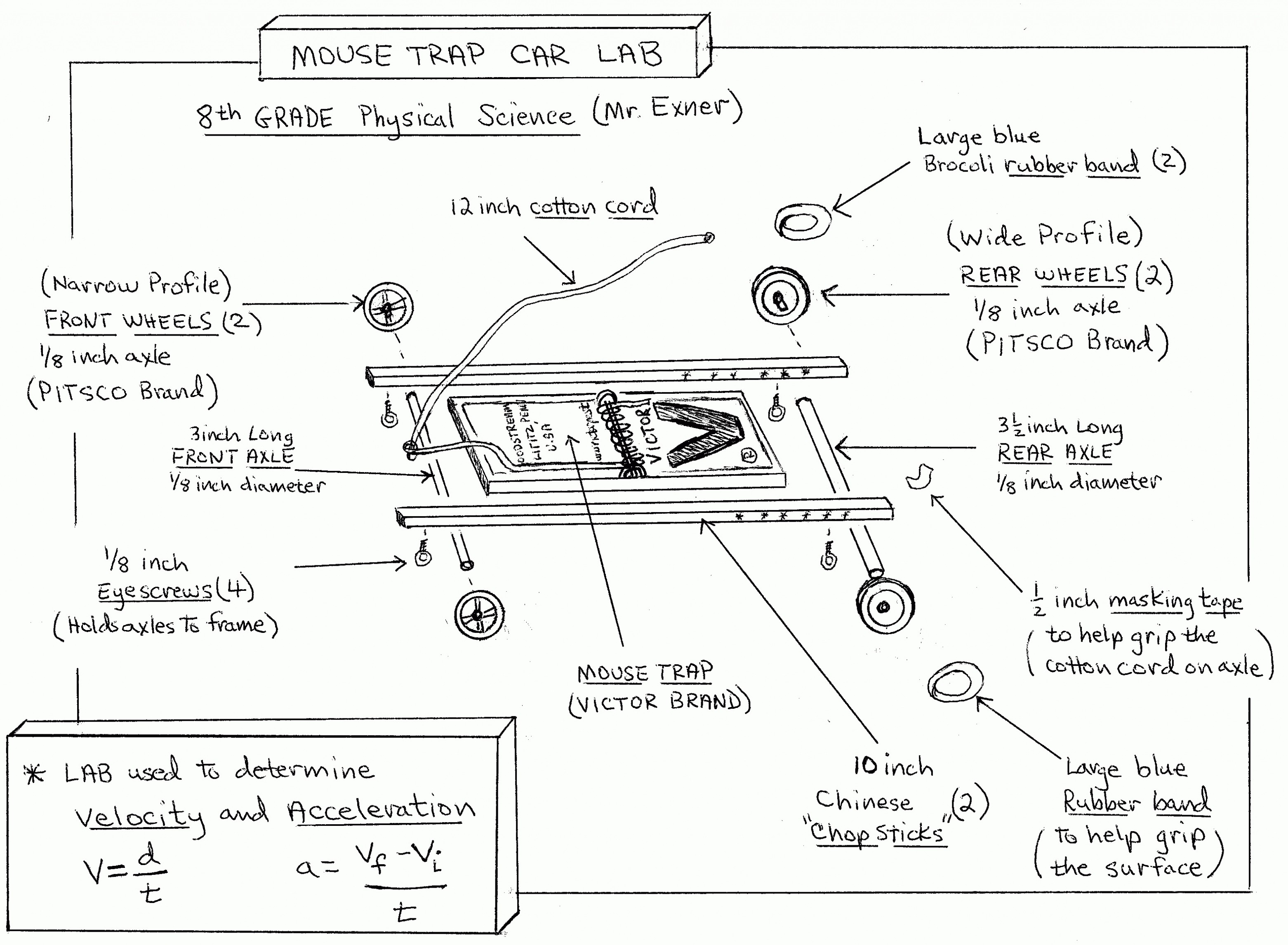 Mouse Trap Car Diagram