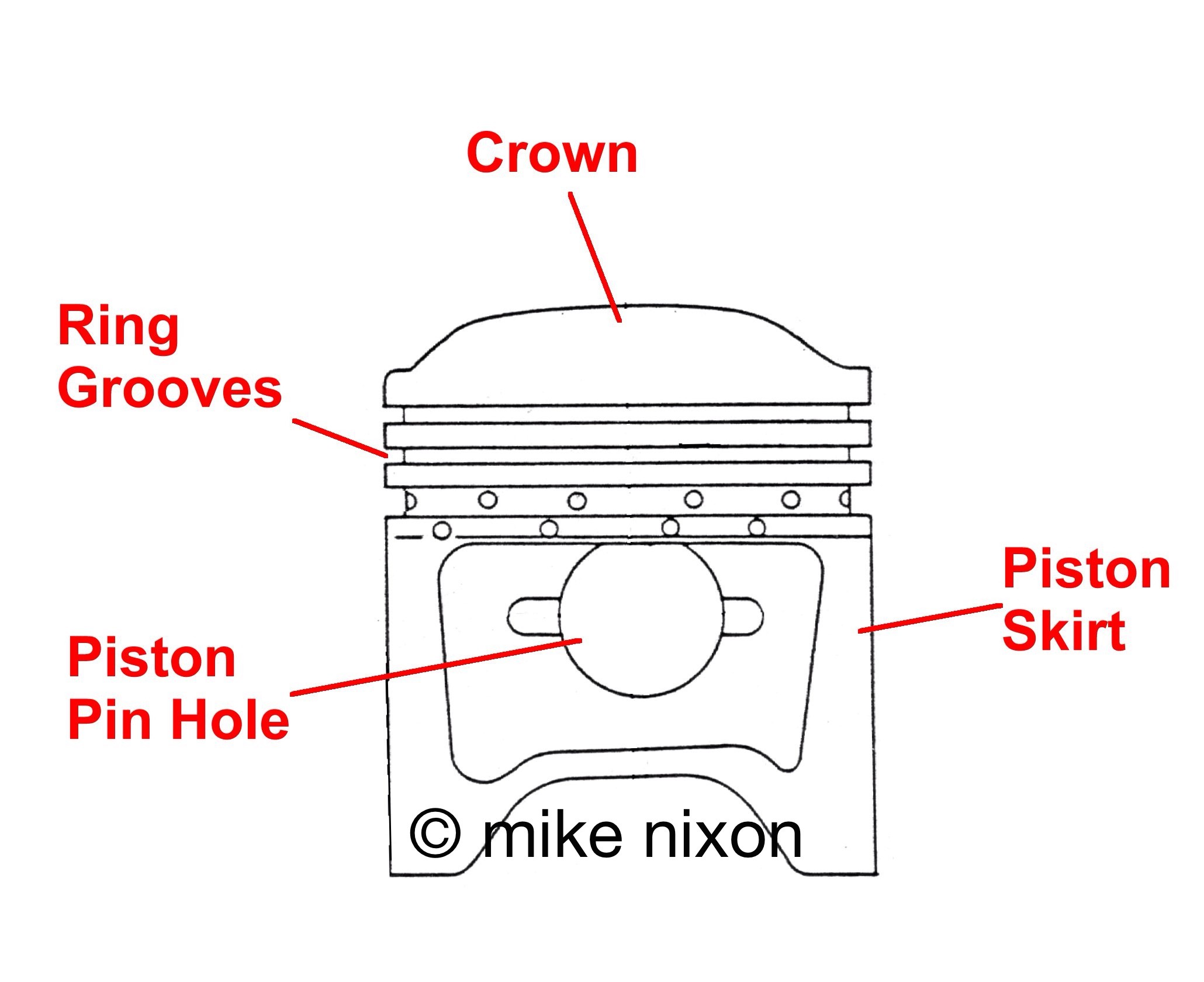 Parts Of A Piston Diagram Cast Versus forged Pistons