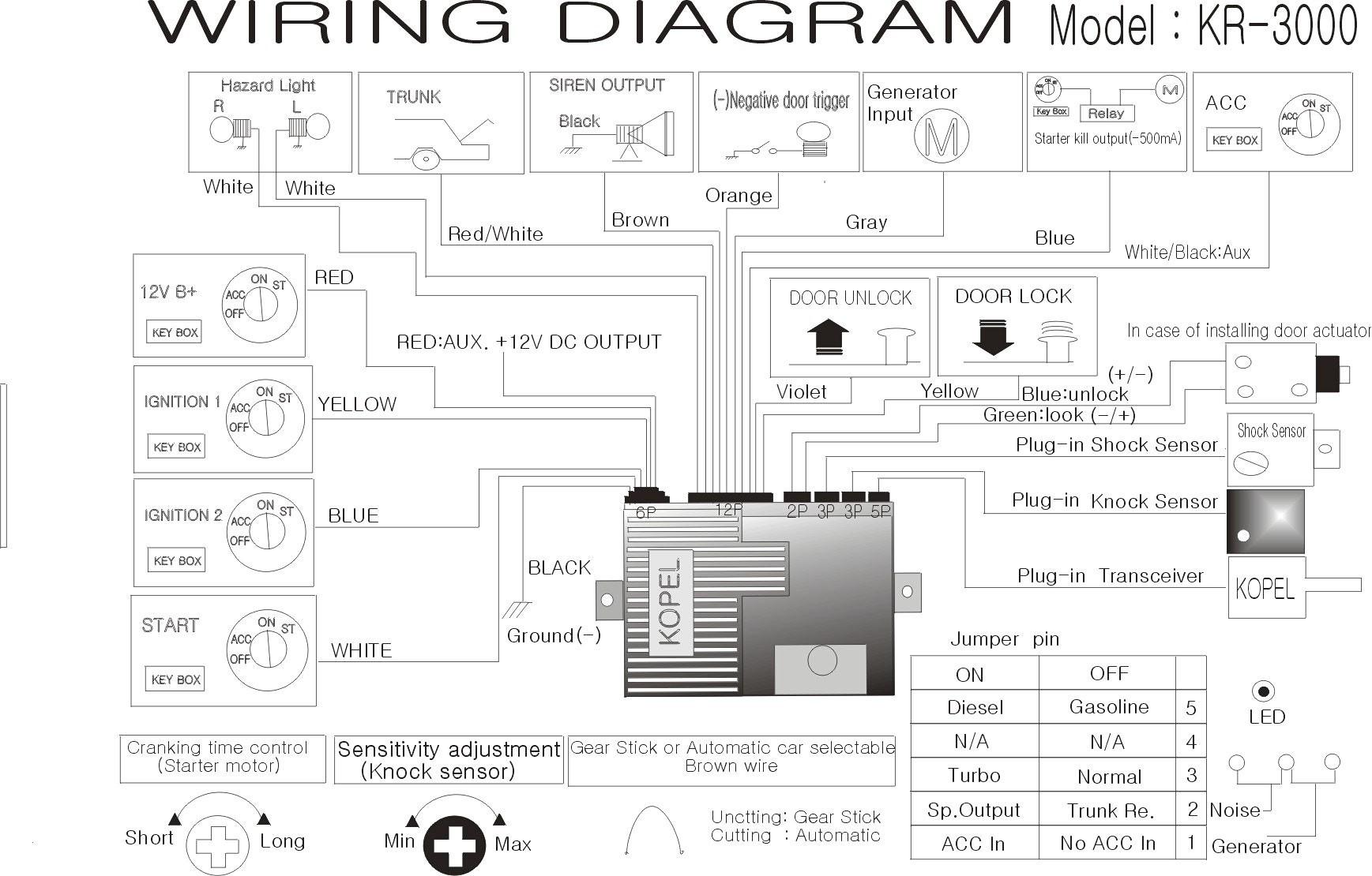Pioneer Avic N2 Wiring Diagram Pioneer Avh P1400dvd Wiring Diagram Luxury Pioneer Avh X3500bhs Of Pioneer Avic N2 Wiring Diagram