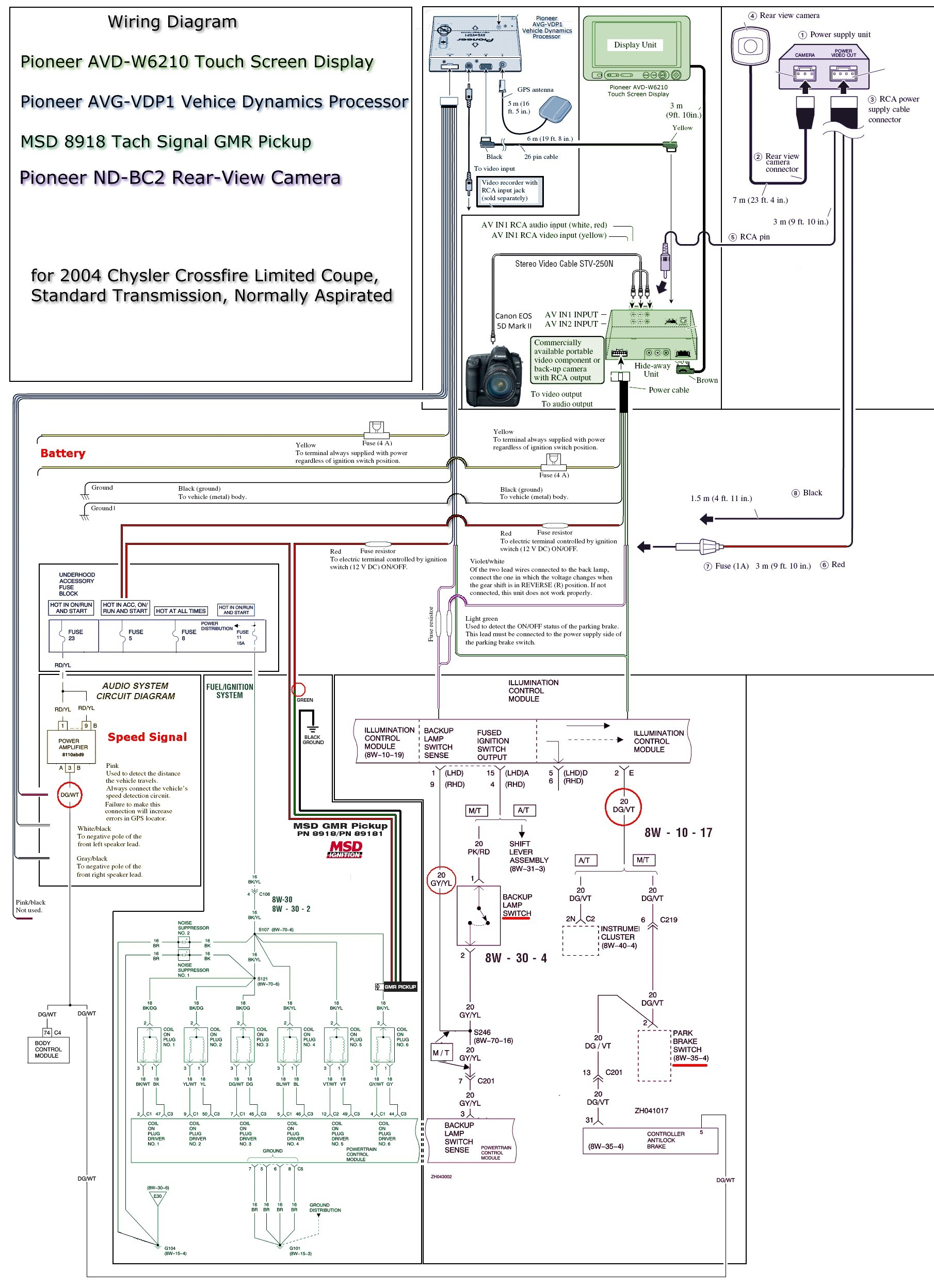Pioneer Avic N2 Wiring Diagram Pioneer Stereo Wiring Diagram Best Of Pioneer Avic N2 Wiring Diagram