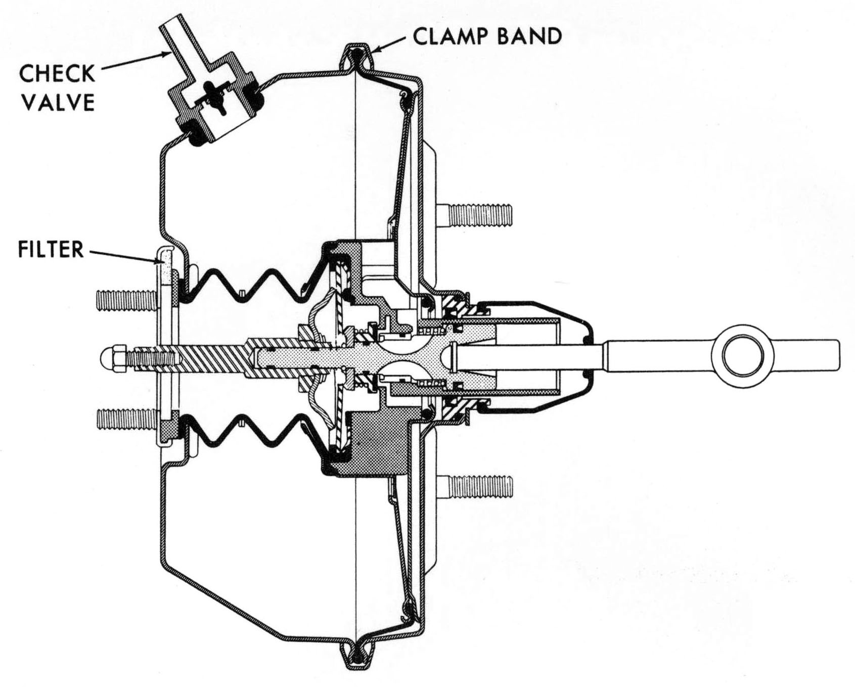 Power Brake Booster Diagram New Features for 1964 Brakes Of Power Brake Booster Diagram