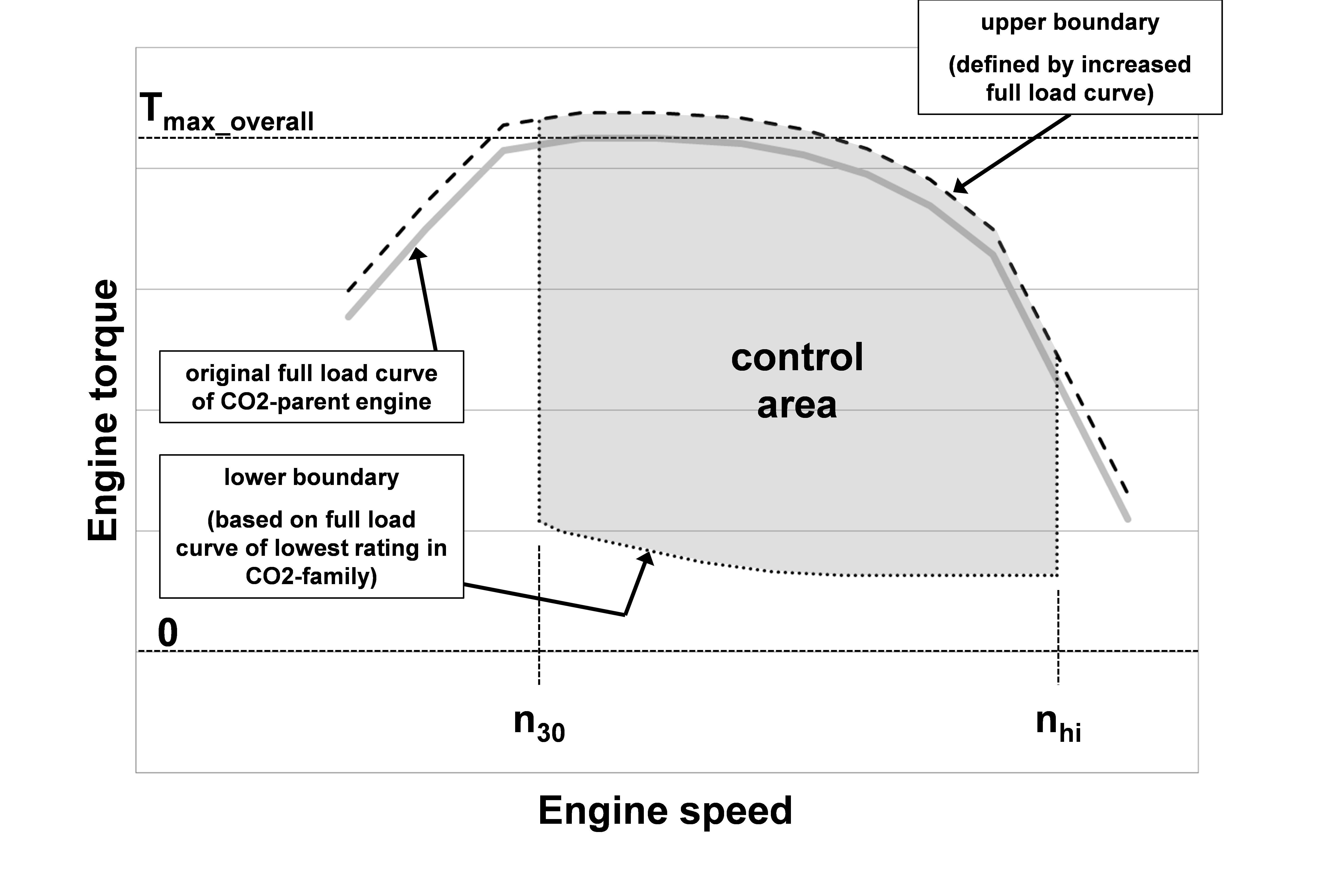 Pv Diagram for Petrol Engine Eur Lex C 2017 7937 En Eur Lex Of Pv Diagram for Petrol Engine