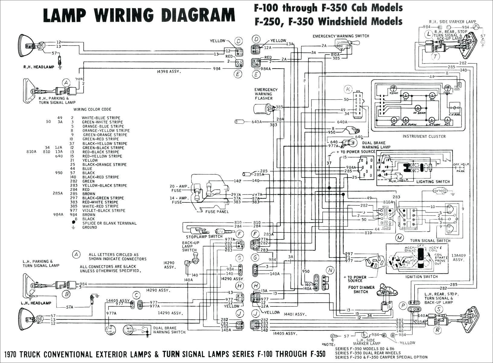 remote control car circuit diagram pdf