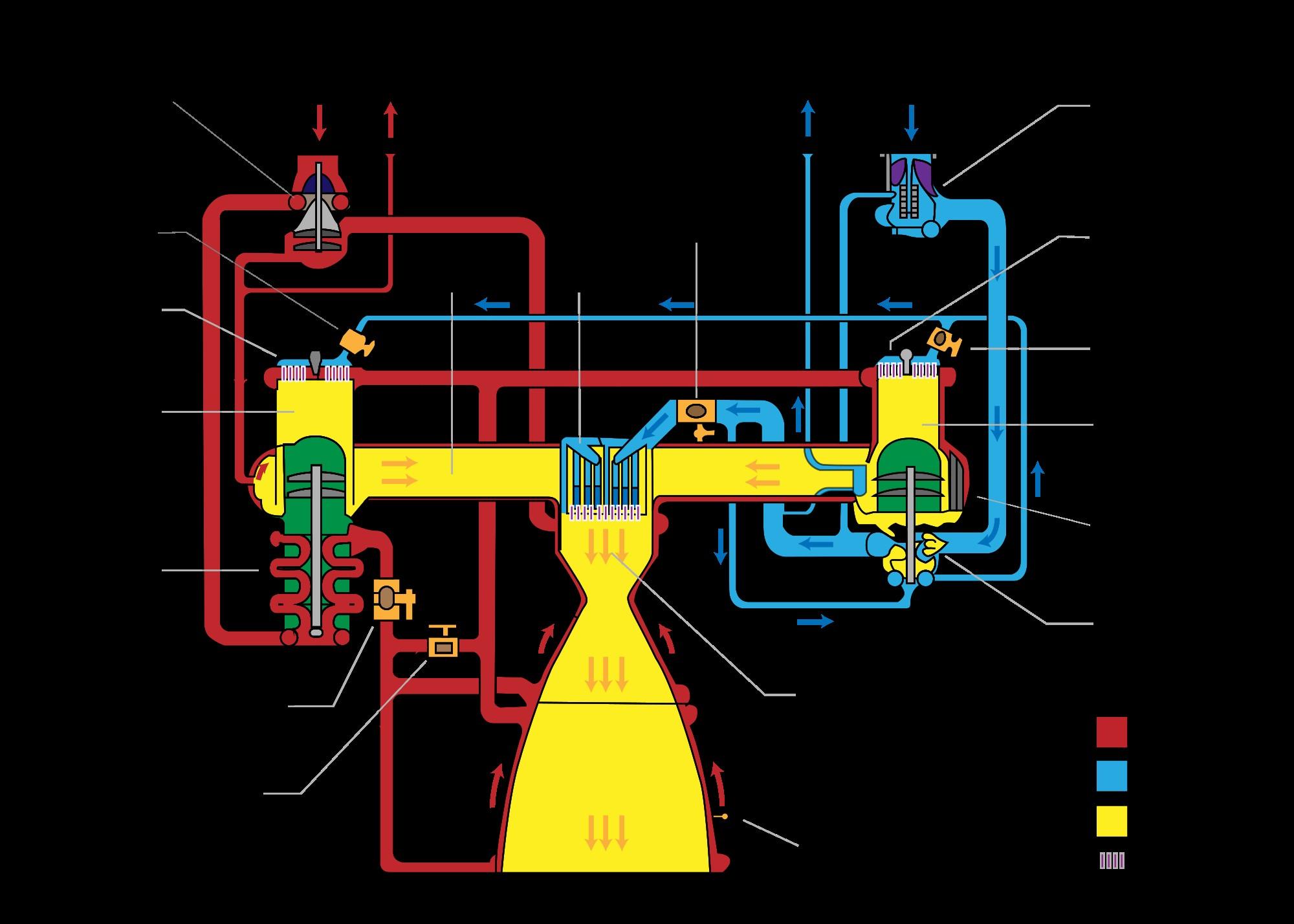 Rocket Engine Diagram File Ssme Schematic Updated G Wikimedia Mons Of Rocket Engine Diagram