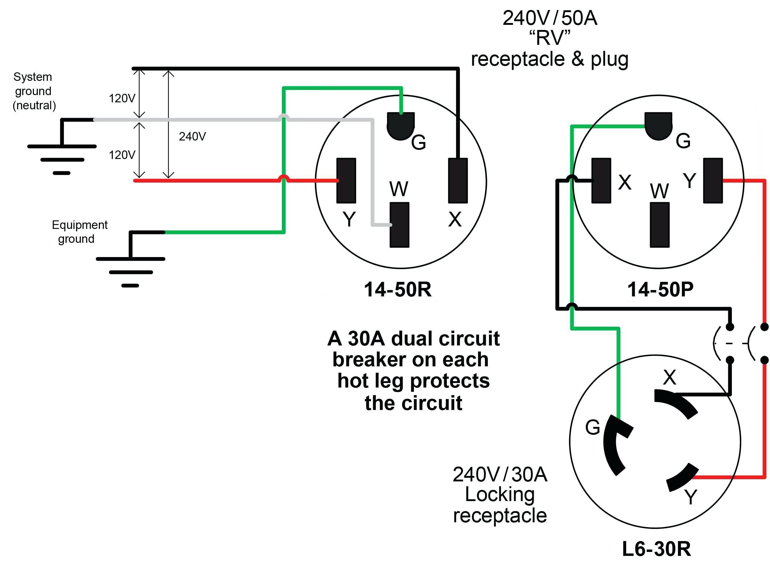 Rv 50 Amp Wiring Diagram Inspirationa Wiring Diagram 50 Amp Plug Of Rv 50 Amp Wiring Diagram