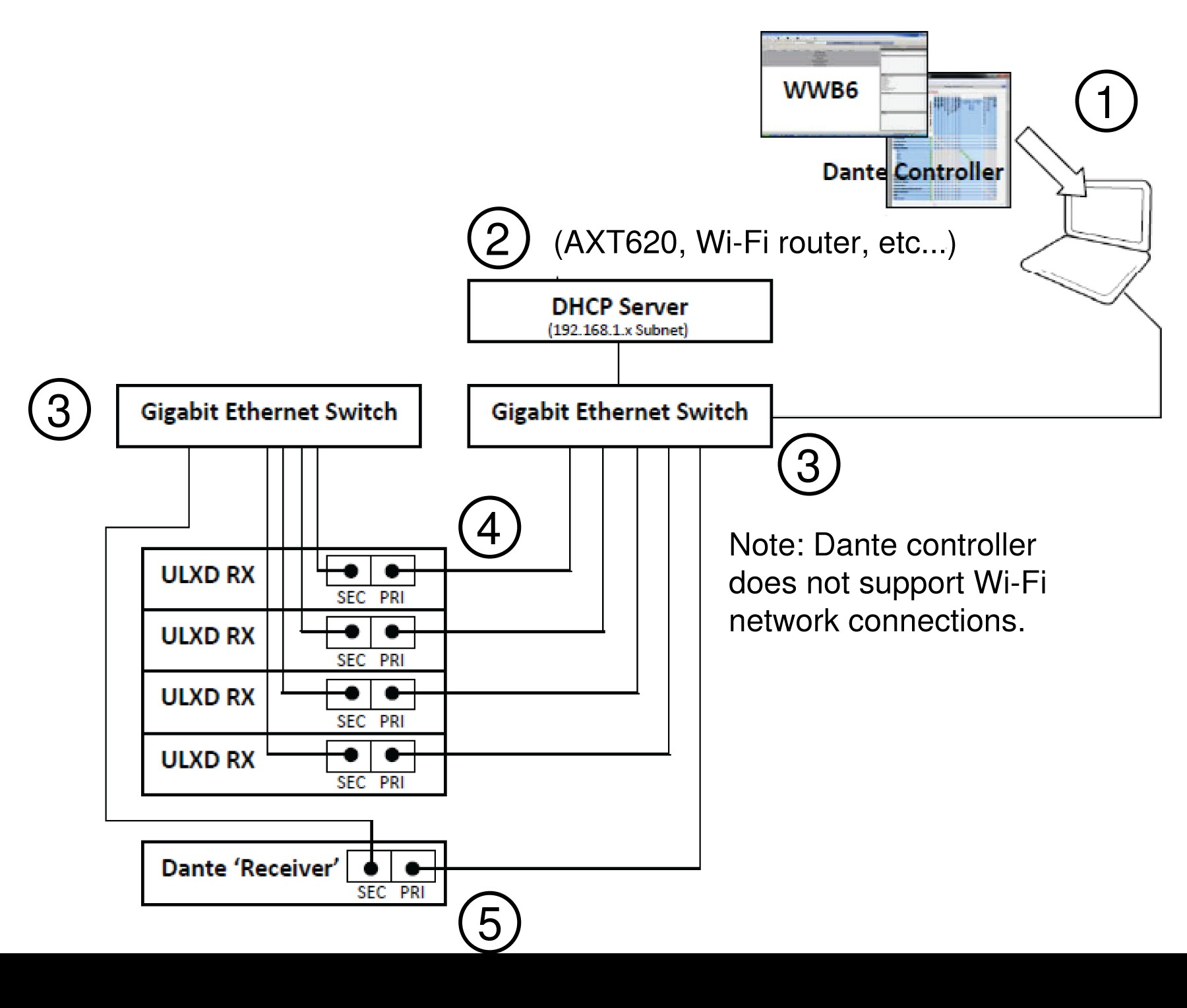 Shure Sm58 Wiring Diagram Shure Publications User Guides Of Shure Sm58 Wiring Diagram