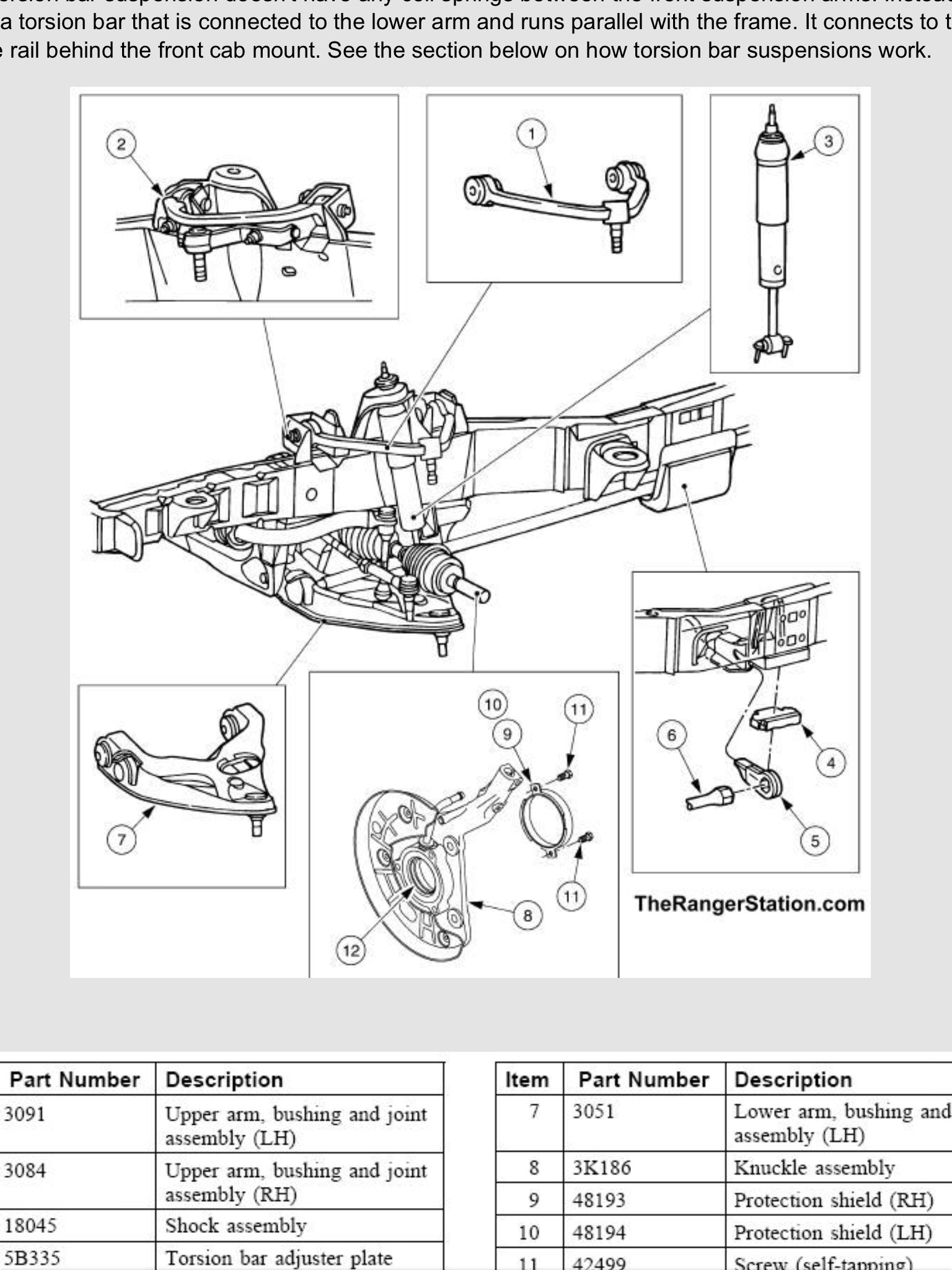 Steering and Suspension Diagram Pin by Tedja Alvin On Serba Serbi Mesin Of Steering and Suspension Diagram Steering Linkage Diagram — Daytonva150