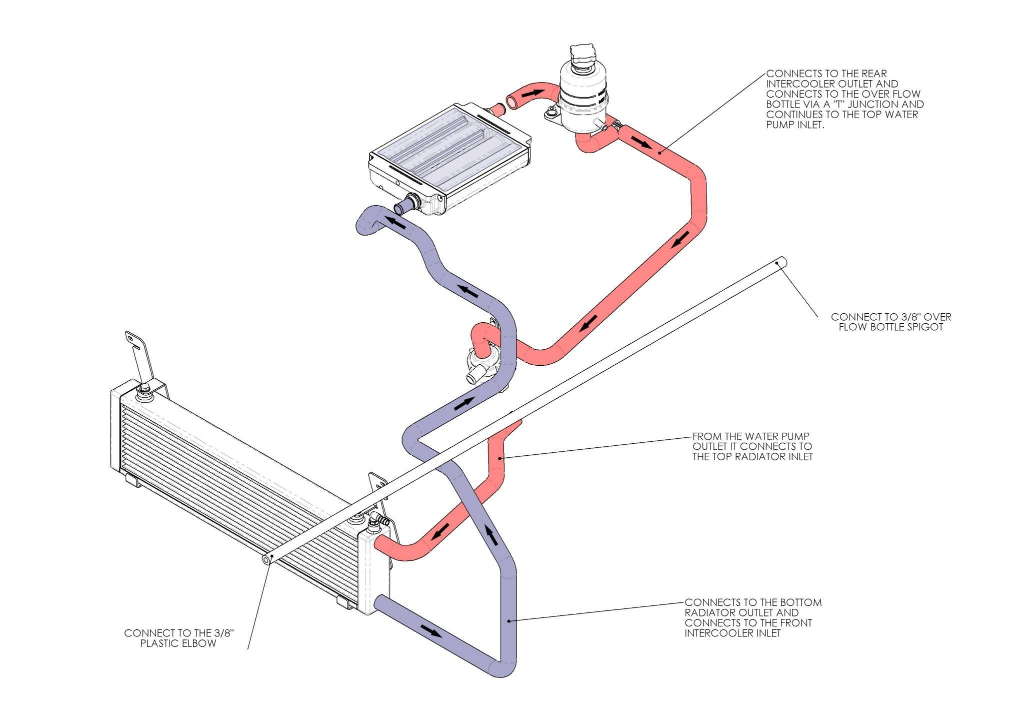 Supercharger Intercooler Diagram