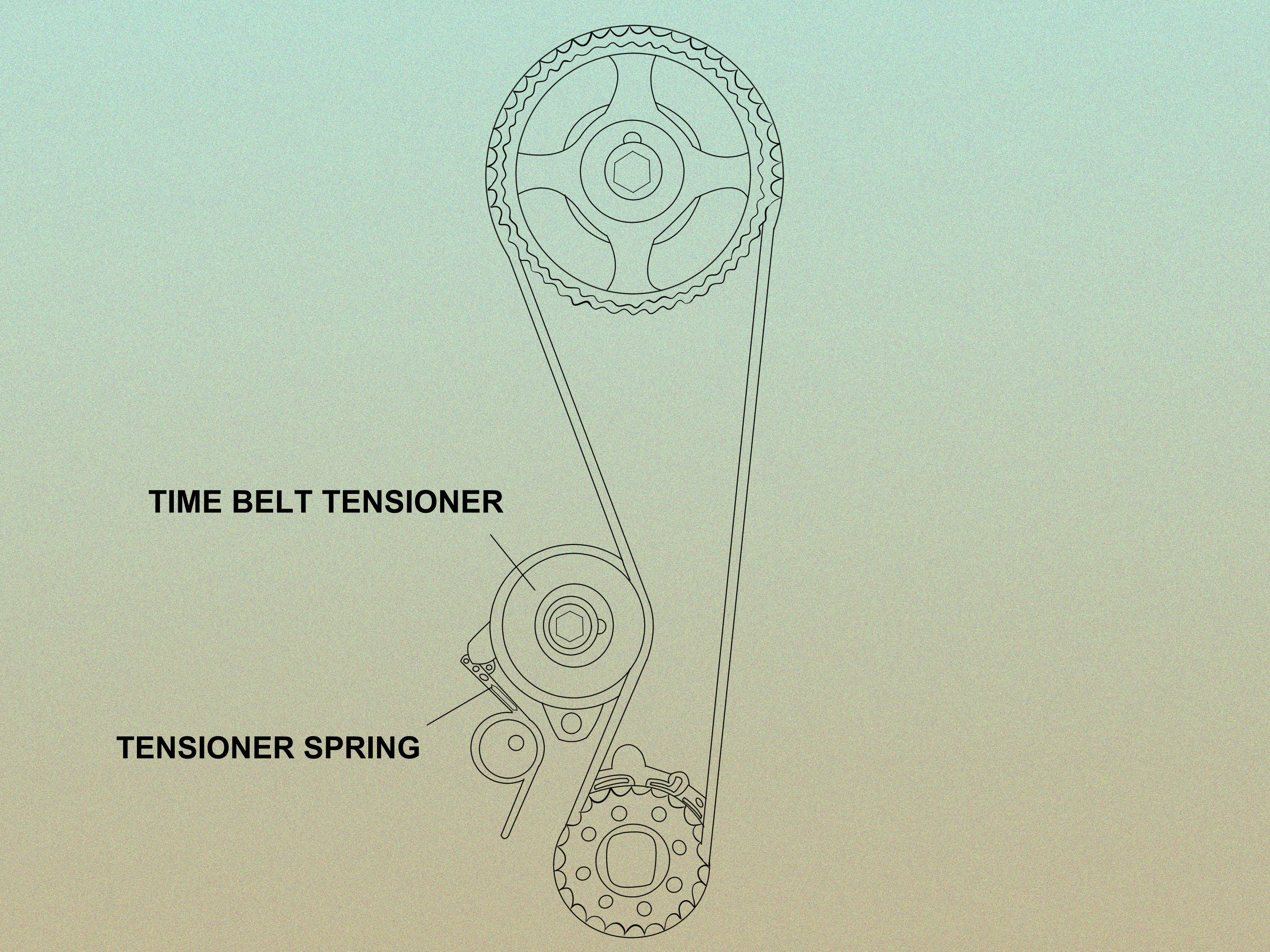 Suzuki forenza Engine Diagram How to Tell if A Timing Belt Tensioner is Bad 6 Steps Of Suzuki forenza Engine Diagram