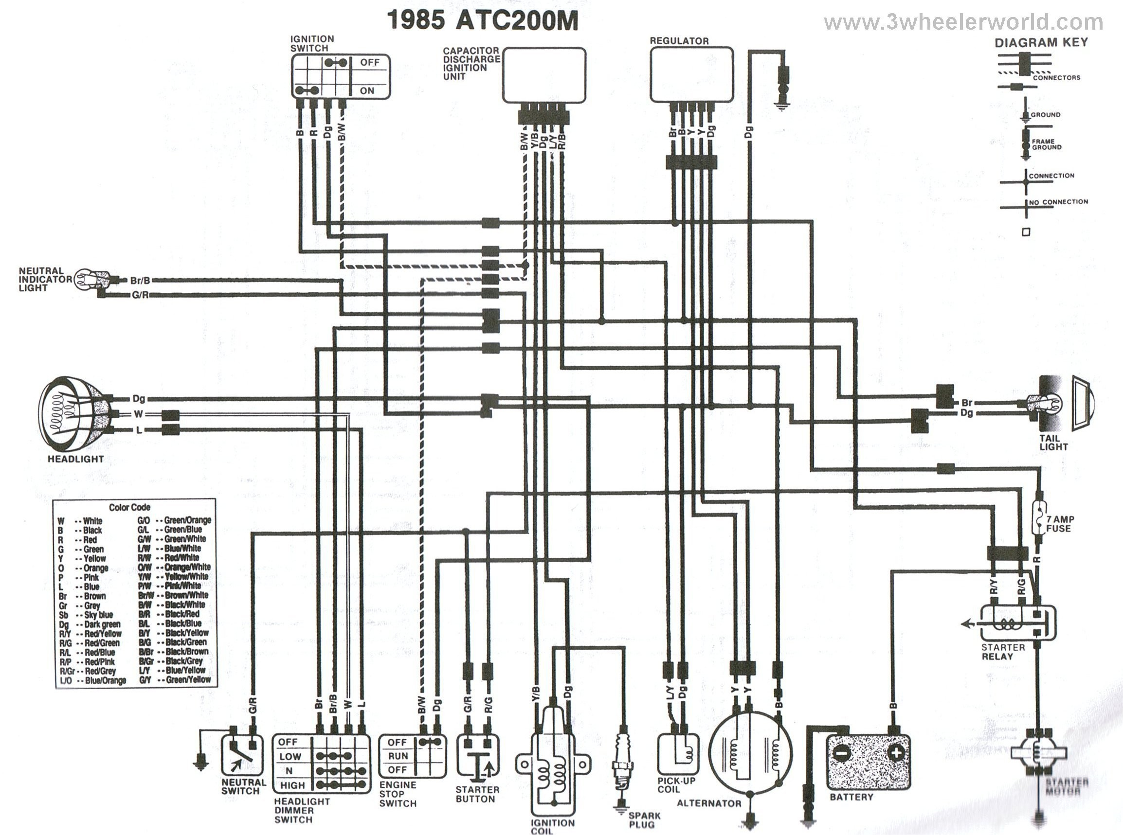 tecumseh engine diagram 20fresh bmw engine diagram  u2013 my wiring diagram
