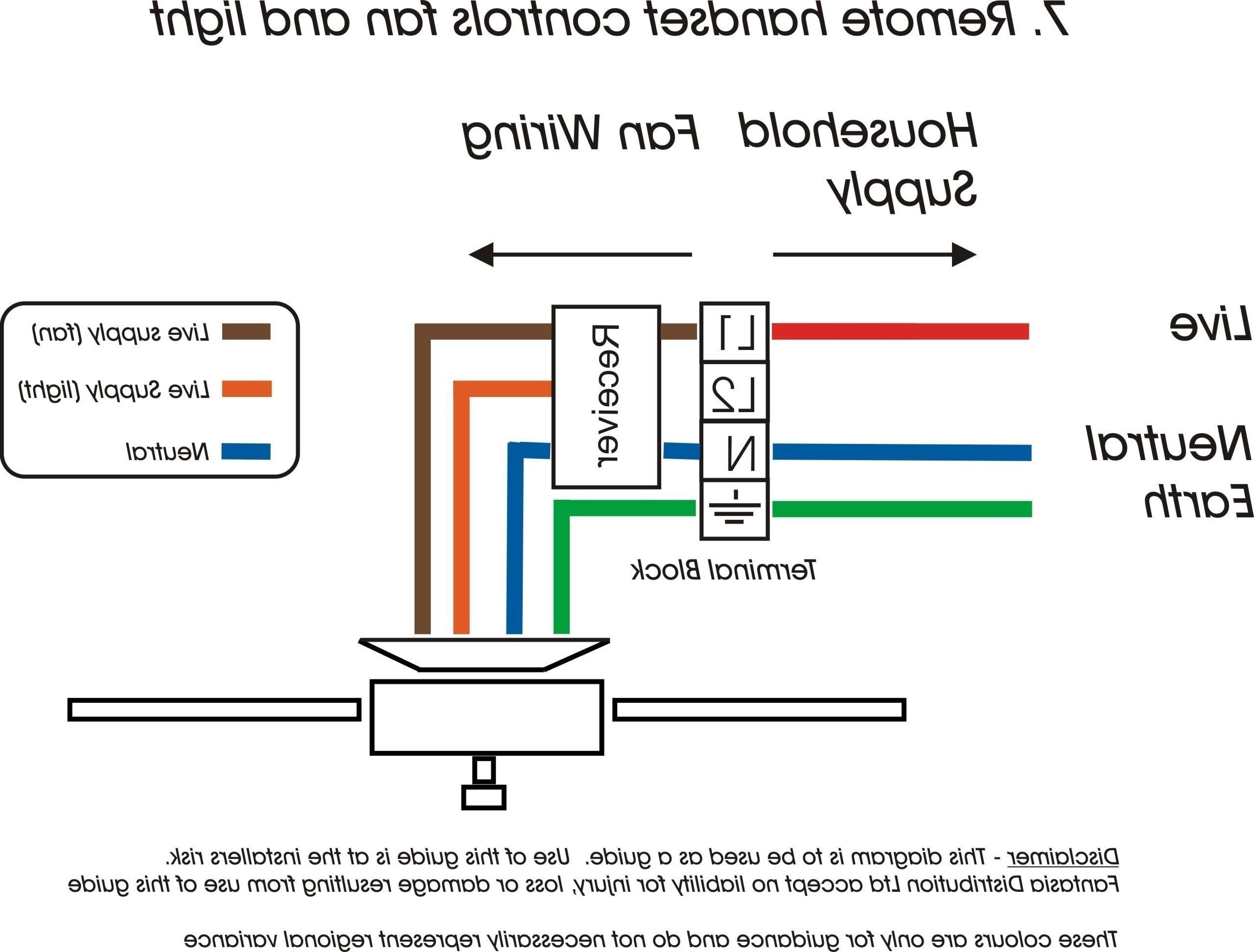 Telephone Sockets Wiring Telephone Socket Wiring Diagram Wiring