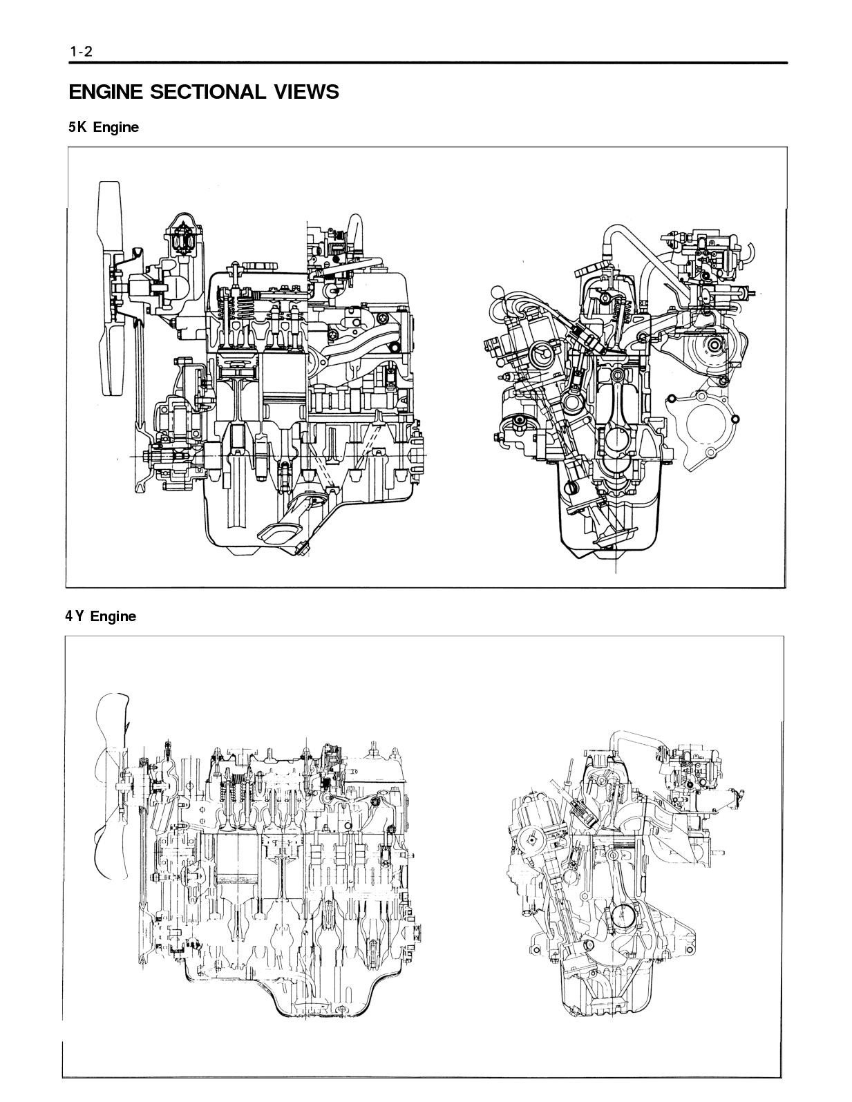 Toyota 5k Engine Diagram toyota 6fd18 forklift Service Repair Manual Calameo Downloader Of Toyota 5k Engine Diagram