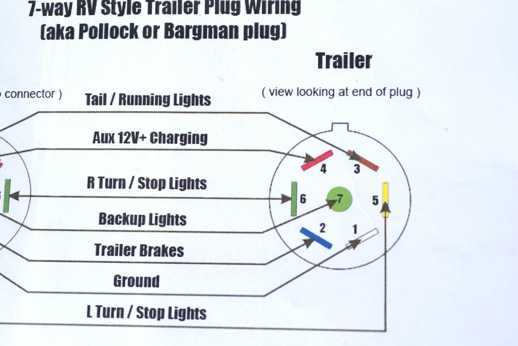 Trailer Lights Wiring Diagram 7 Pin 7 Way Wiring Diagram for Trailer Lights 2018 Rv Trailer Plug Wiring Of Trailer Lights Wiring Diagram 7 Pin