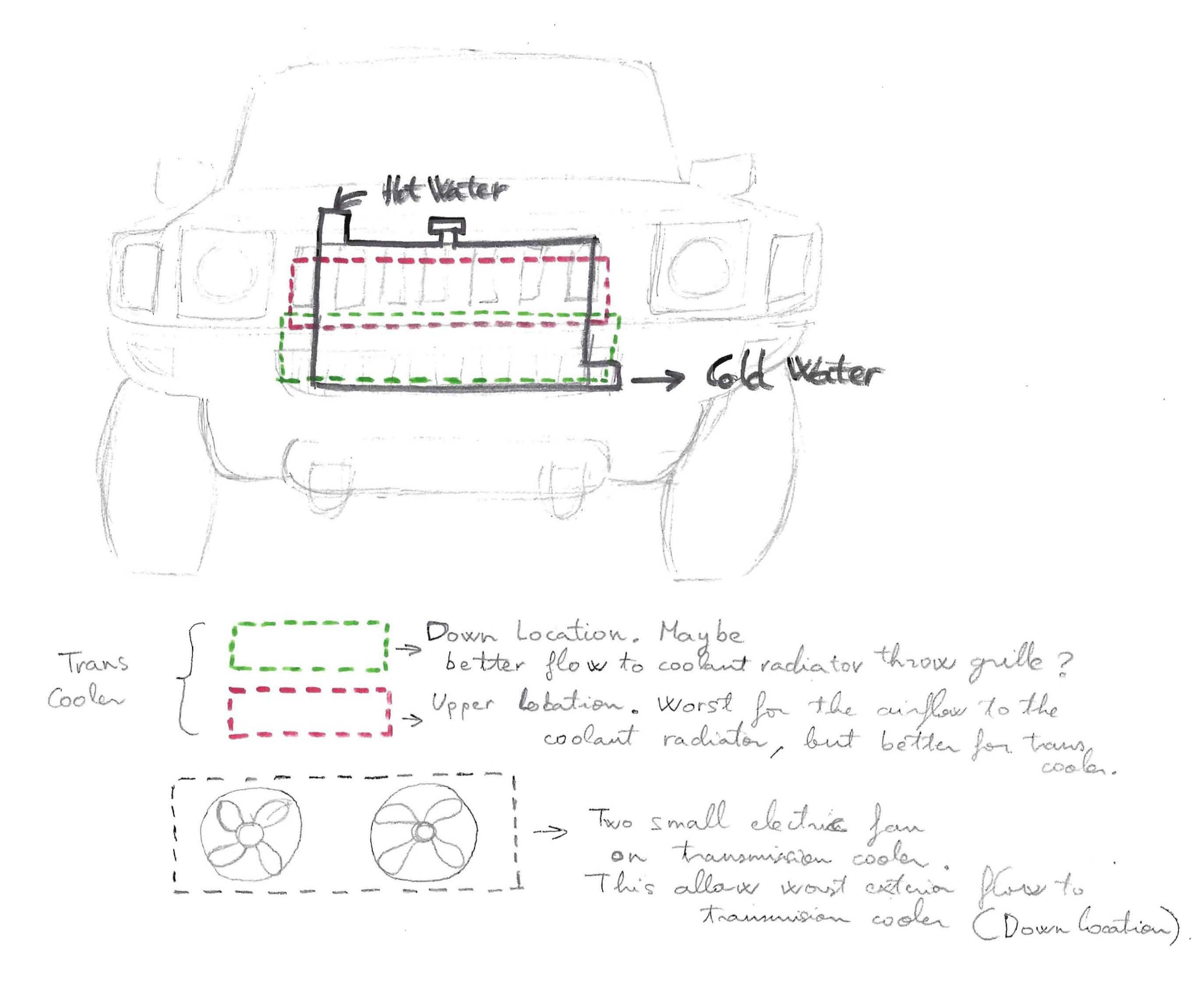 Transmission Cooler Installation Diagram Tru Cool Gvw Transmission Cooler Location Sahara Desert Trip