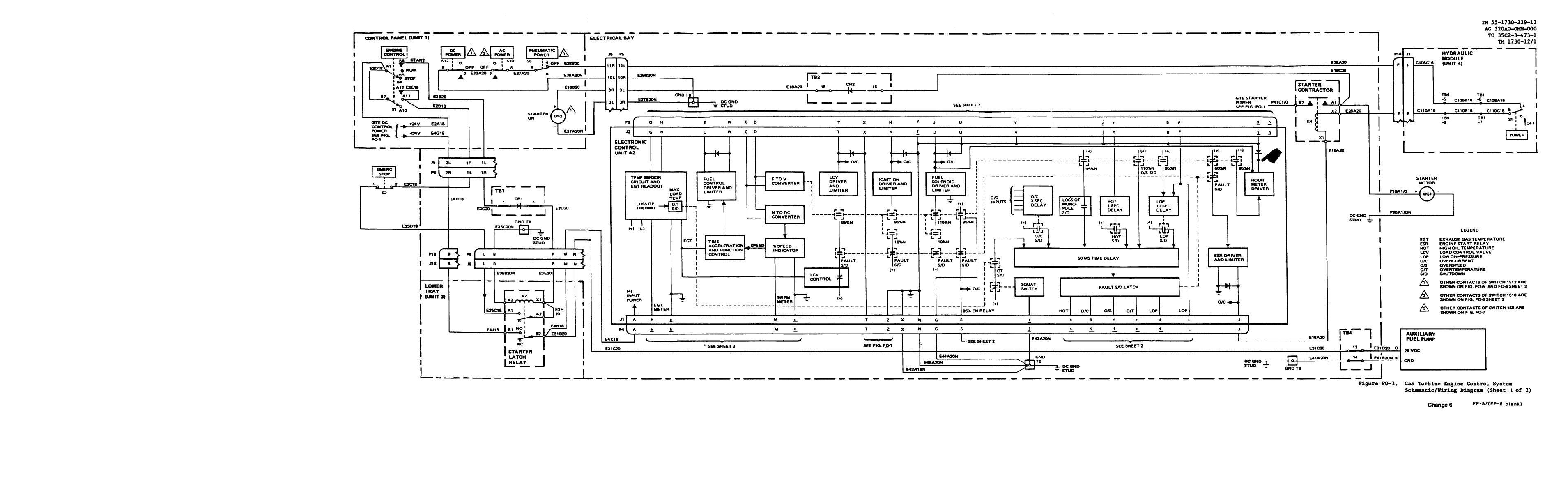 Turbine Engine Diagram Figure Fo 3 Gas Turbine Engine Control System Schematic Wiring Of Turbine Engine Diagram