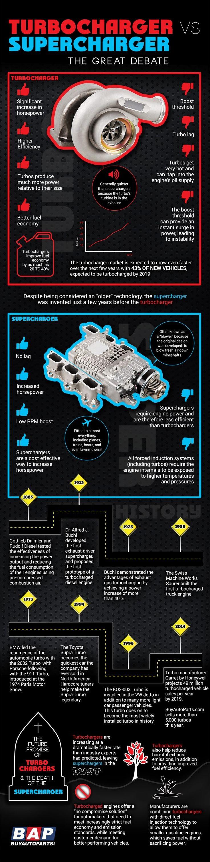 V4 Engine Diagram 21 Best Moteur Images On Pinterest Of V4 Engine Diagram