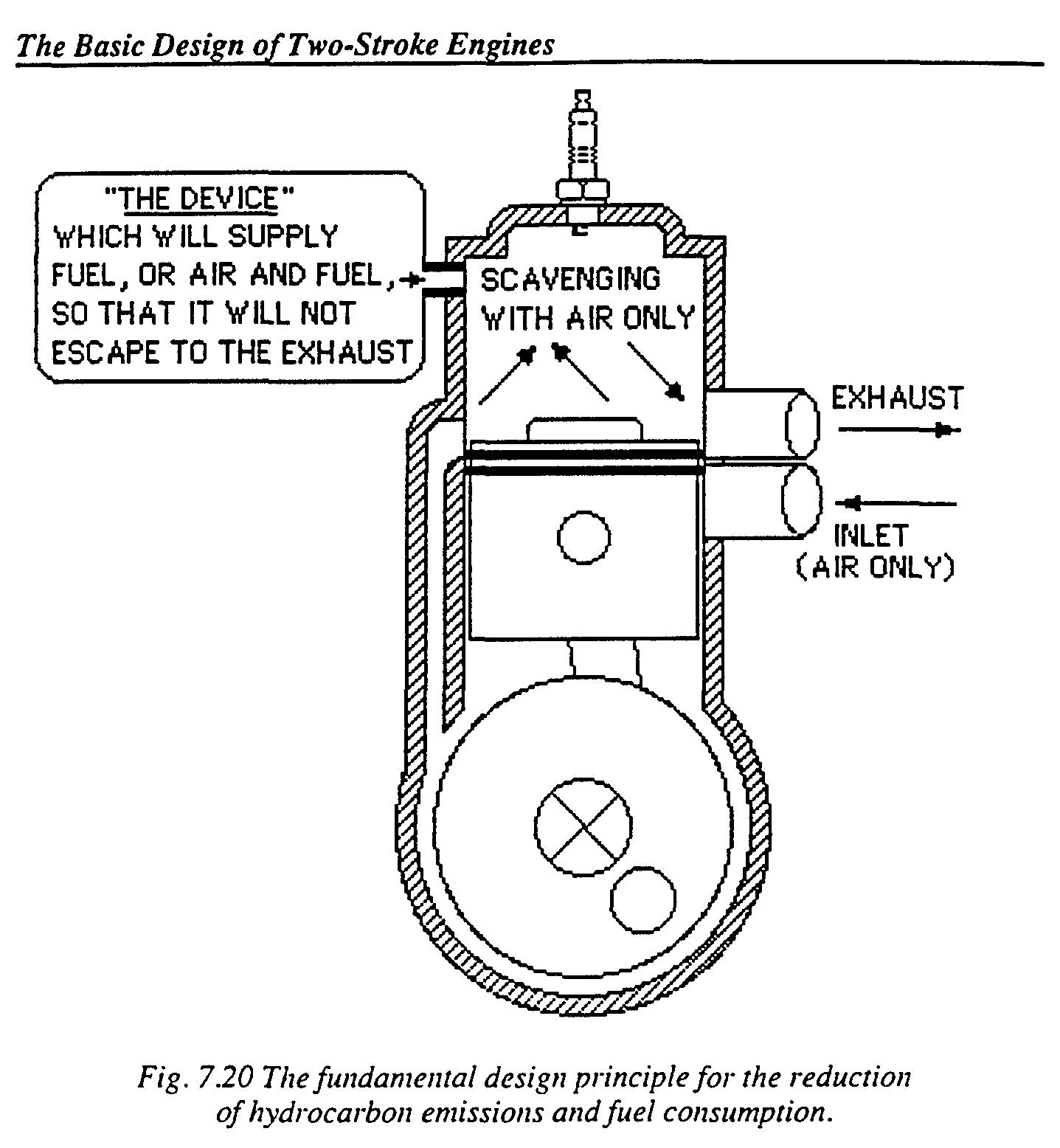 Valve Timing Diagram Of 4 Stroke Petrol Engine Wo A1 Two