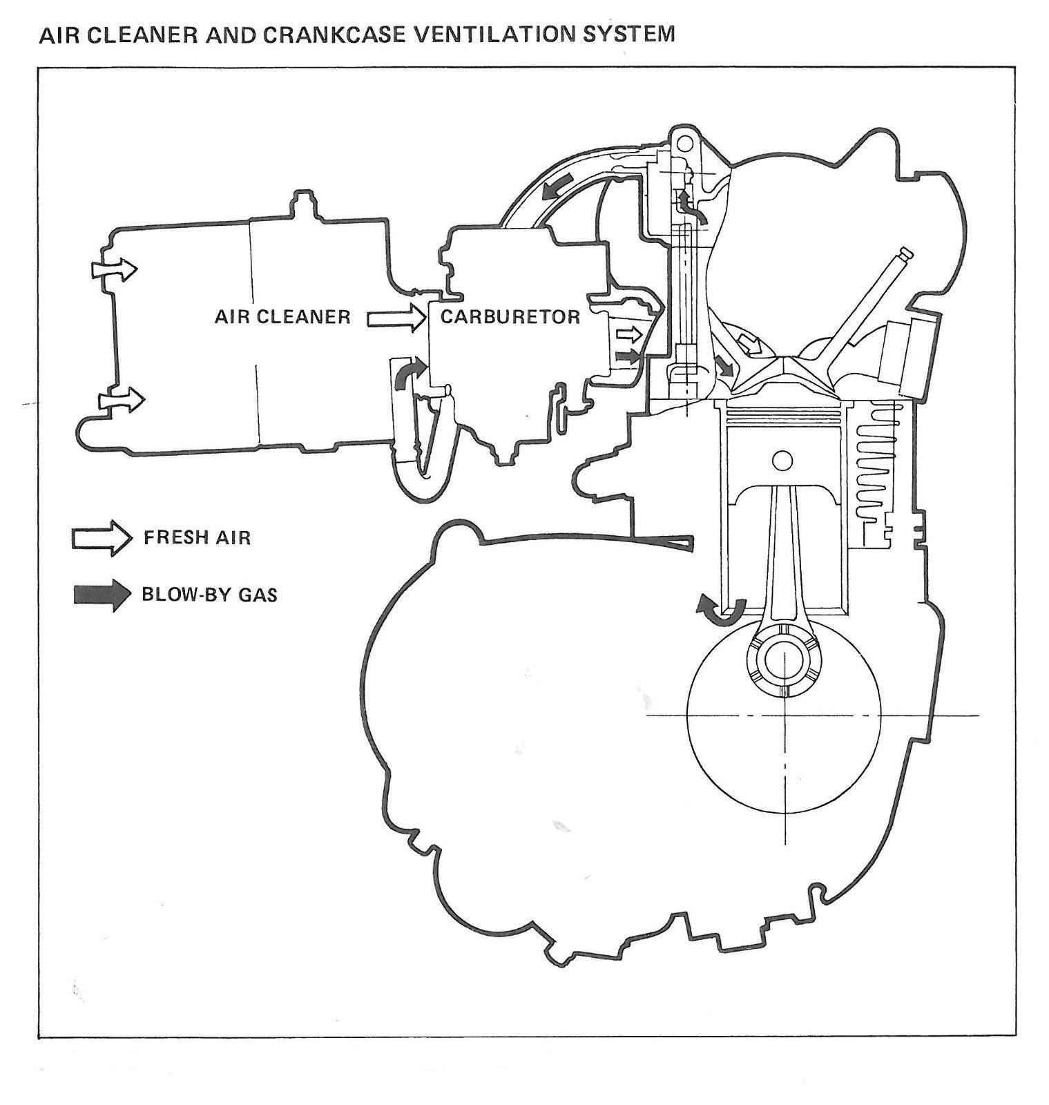 Xs650 Engine Diagram Xs650 Breather Of Xs650 Engine Diagram