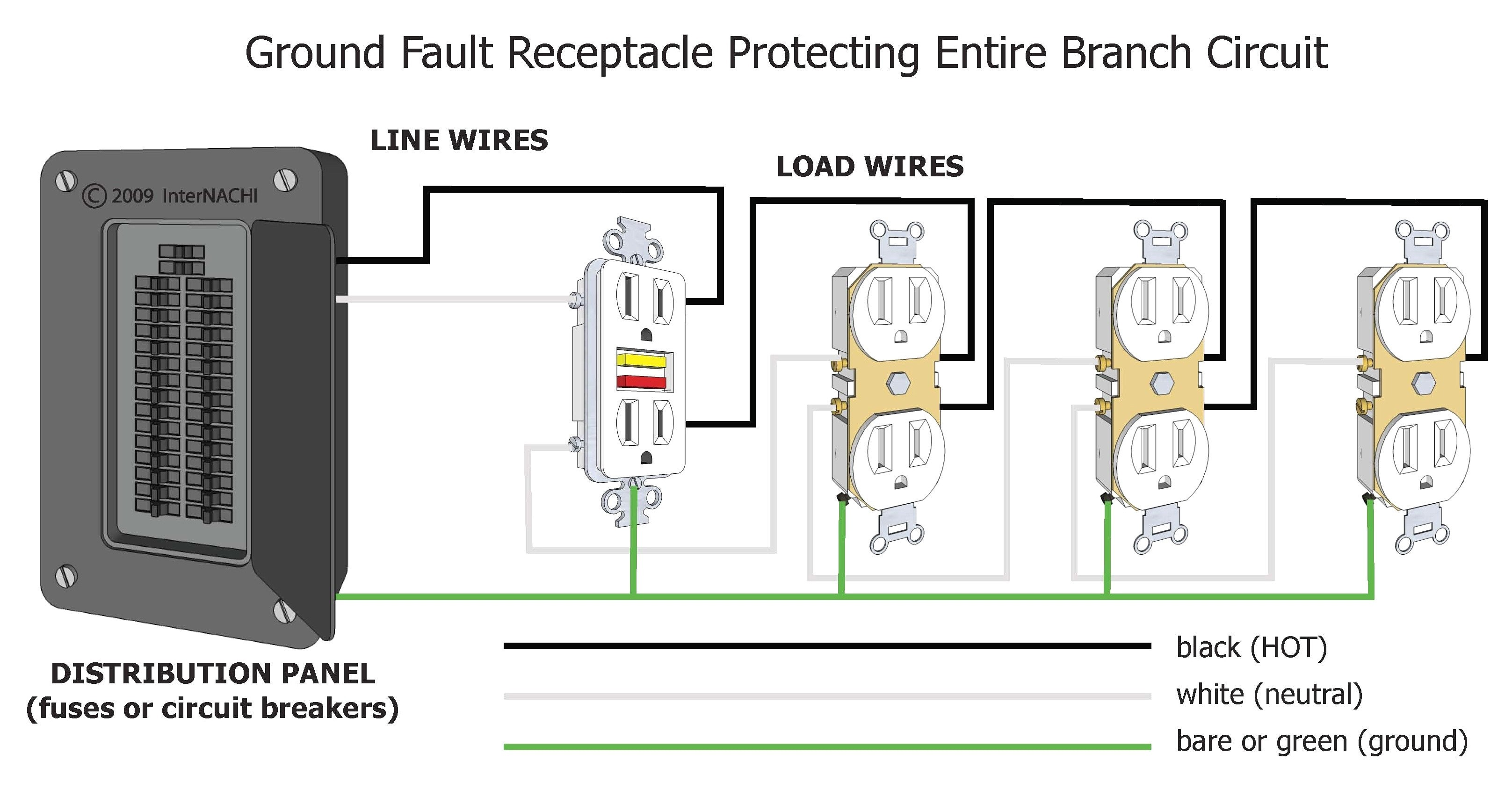 12v Switch Panel Wiring Diagram Circuit Breaker Panel Wiring Diagram Pdf Fresh Control Panel Wiring Of 12v Switch Panel Wiring Diagram
