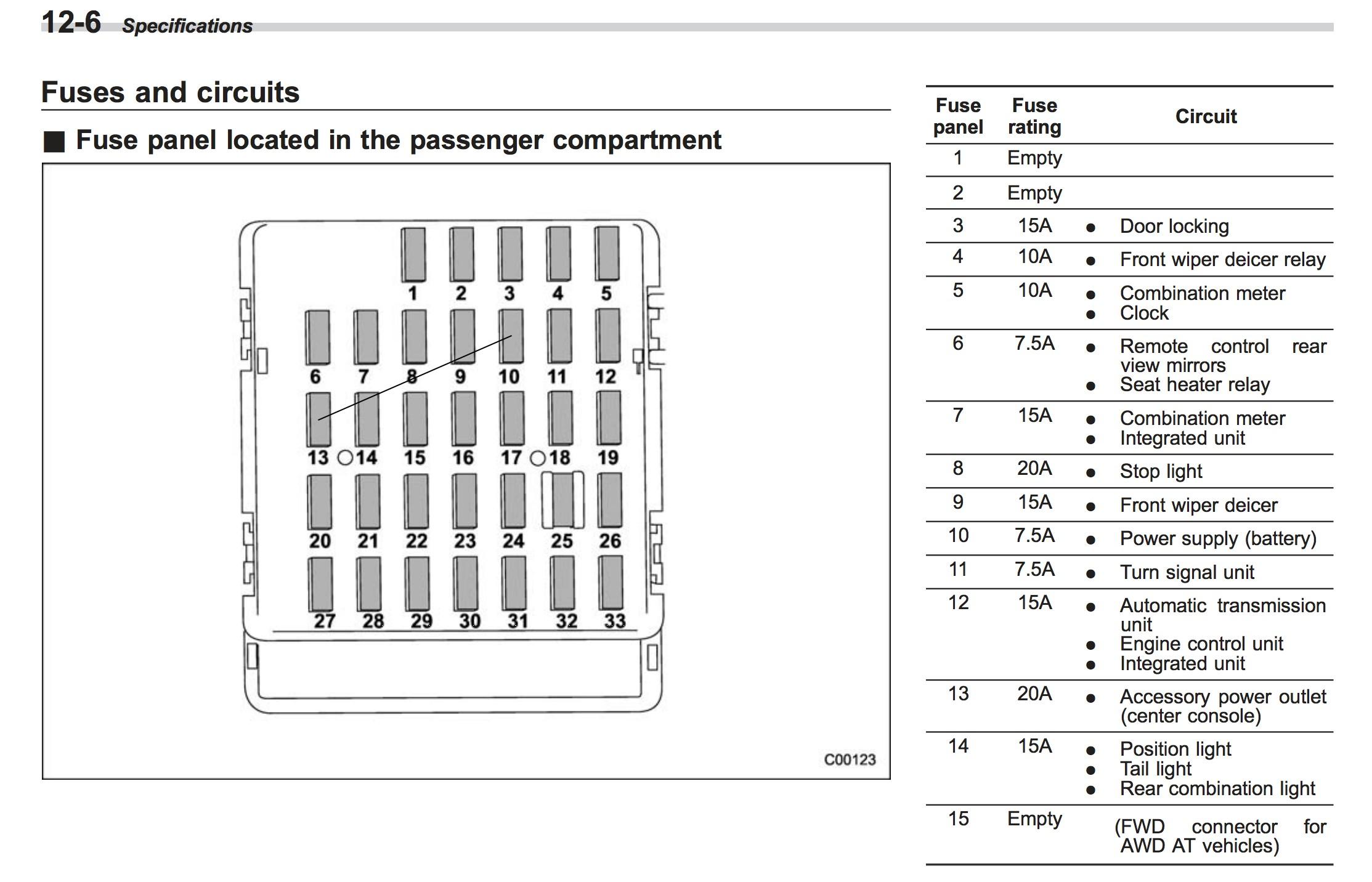 98 Lexus Es300 Fuse Box Diagram