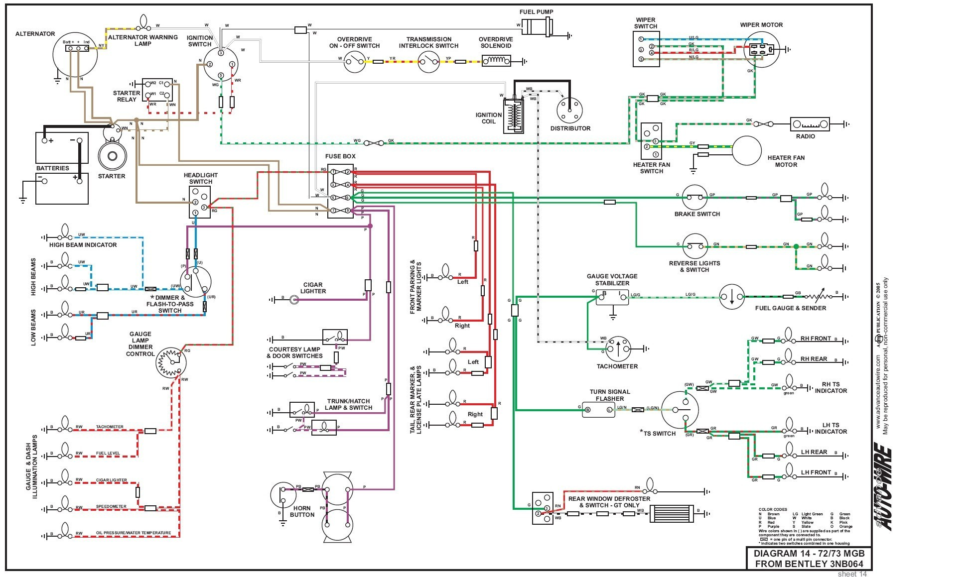 Bad Boy Horn Wiring Diagram Diagram Sinusutist Wiring Diagram General Of Bad Boy Horn Wiring Diagram