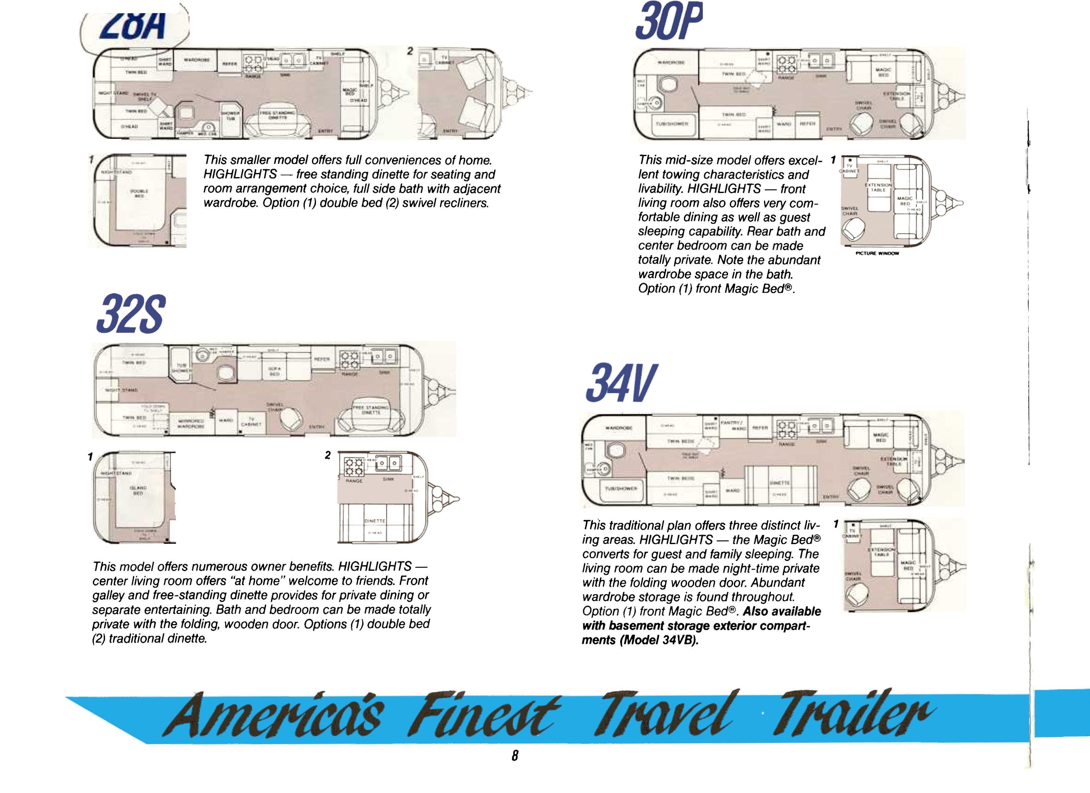 Camper Trailer 12 Volt Wiring Diagram Jayco Trailer Wiring ... on