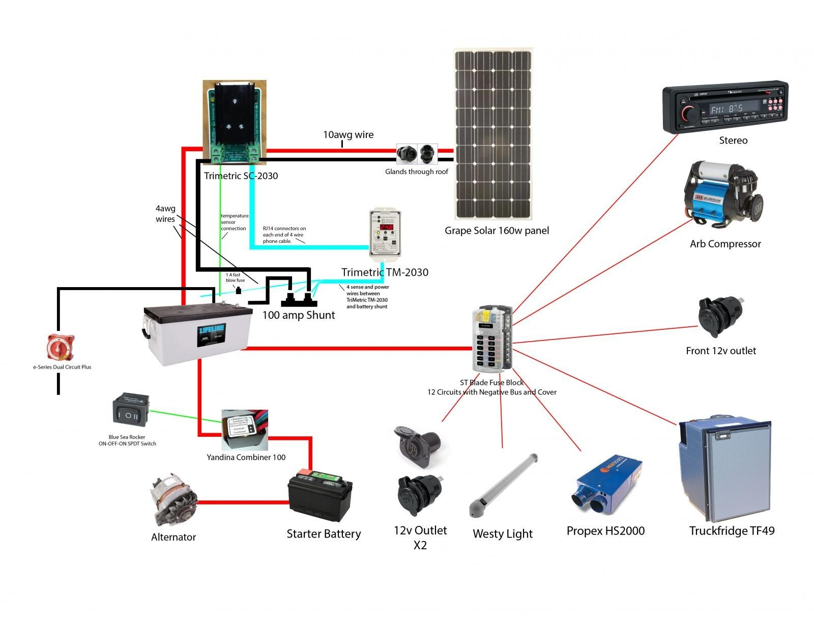 Wiring Diagram For A Camper - exclusive wiring diagram design on