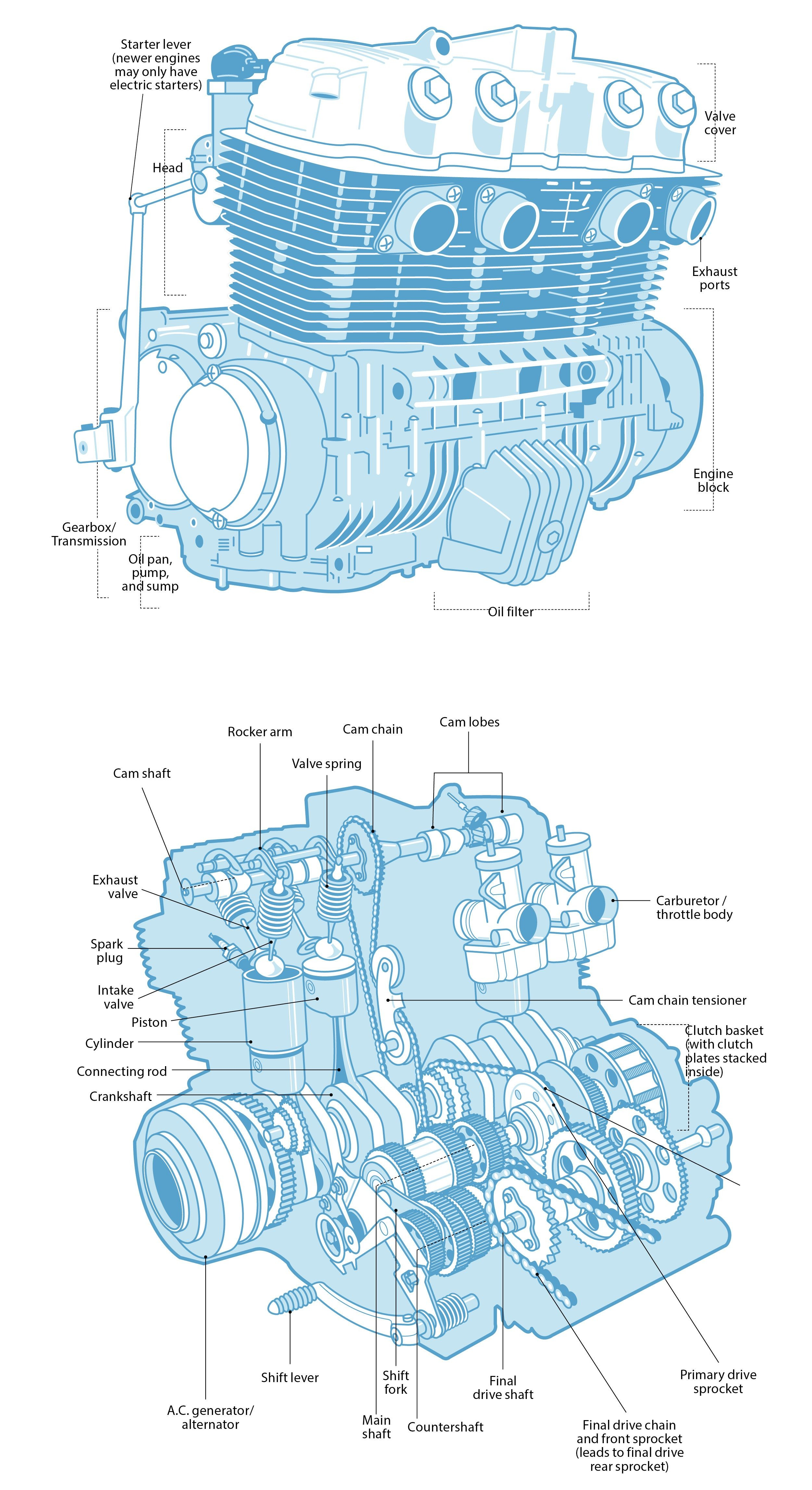 parts of a car engine diagram understand engine anatomy tip 262 from the  pages of the