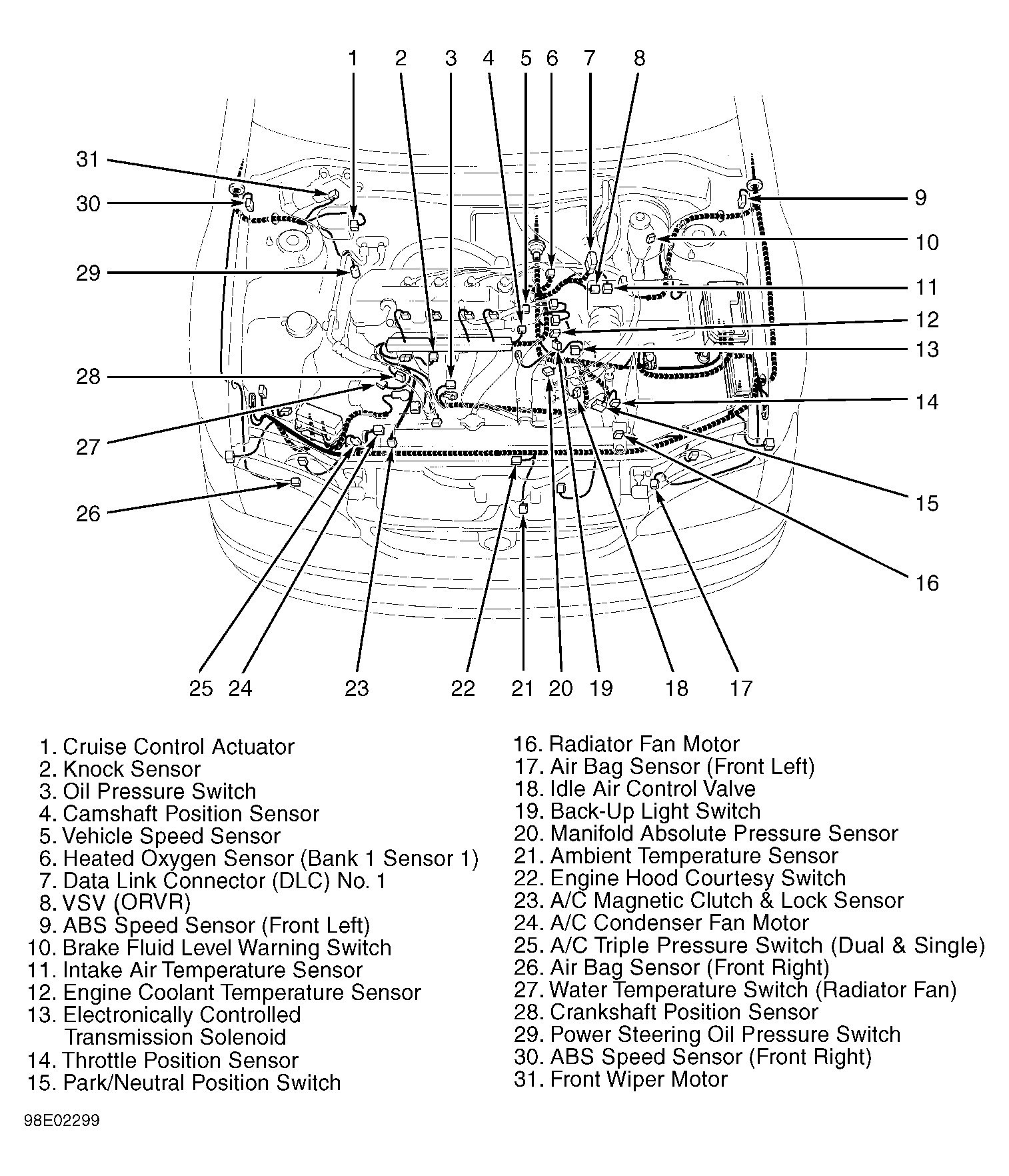 1995 toyota Camry Parts Diagram 1995 toyota Corolla Engine Diagram Heater Wiring Diagram Used Of 1995 toyota Camry Parts Diagram