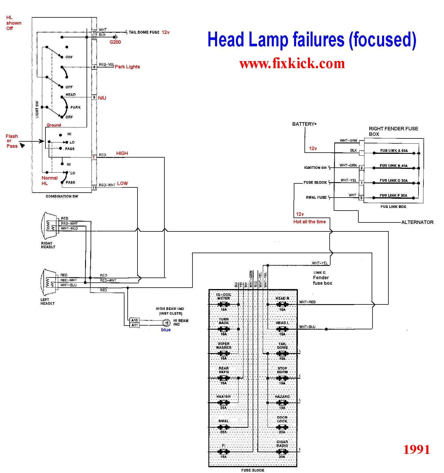 1996 Geo Metro Fuse Box Diagram