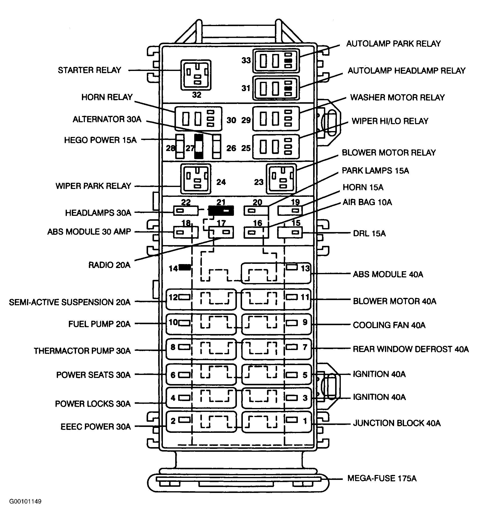 1996 Mercury Sable Engine Diagram 96 ford Taurus Fuse Diagram Wiring Diagram Go Of 1996 Mercury Sable Engine Diagram