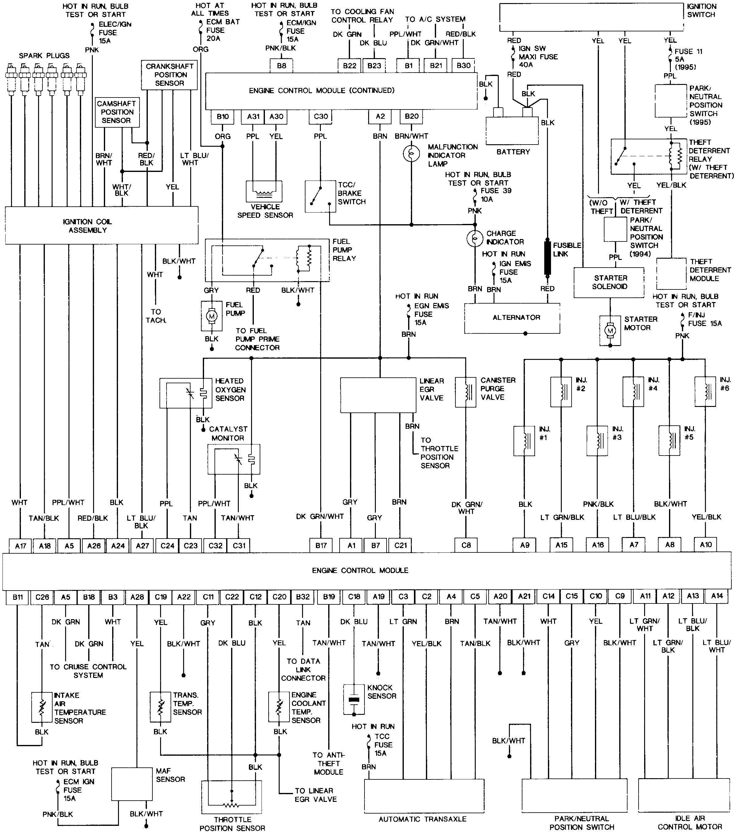 1998 Buick Century Engine Diagram 95 Buick Park Avenue Fuse Diagram Of 1998 Buick Century Engine Diagram