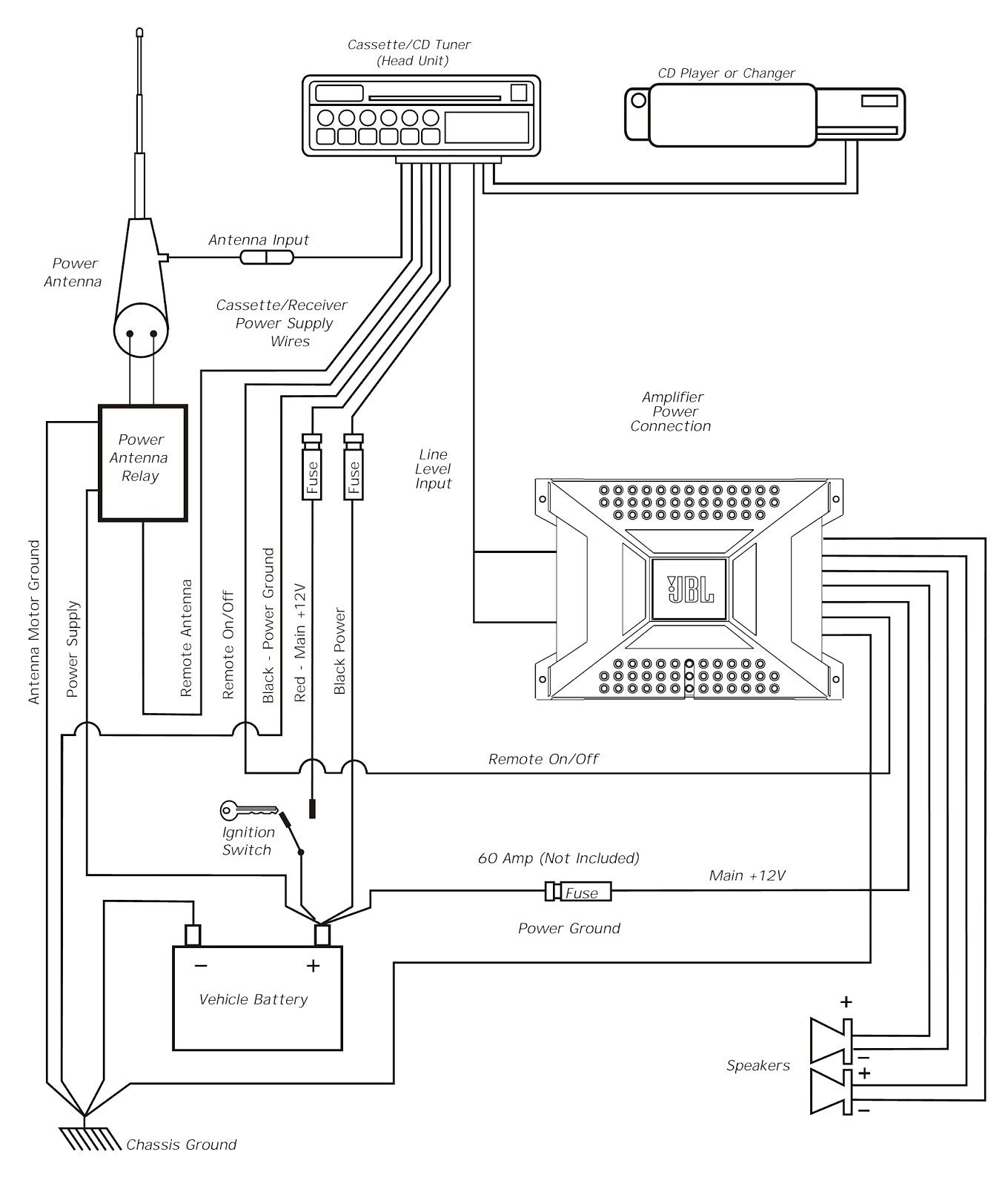 2000 Chevy Malibu Wiring Diagram Fh X700bt Wiring Diagram Wiring Diagram Inside Of 2000 Chevy Malibu Wiring Diagram 2006 Chevy Silverado Wiring Diagram