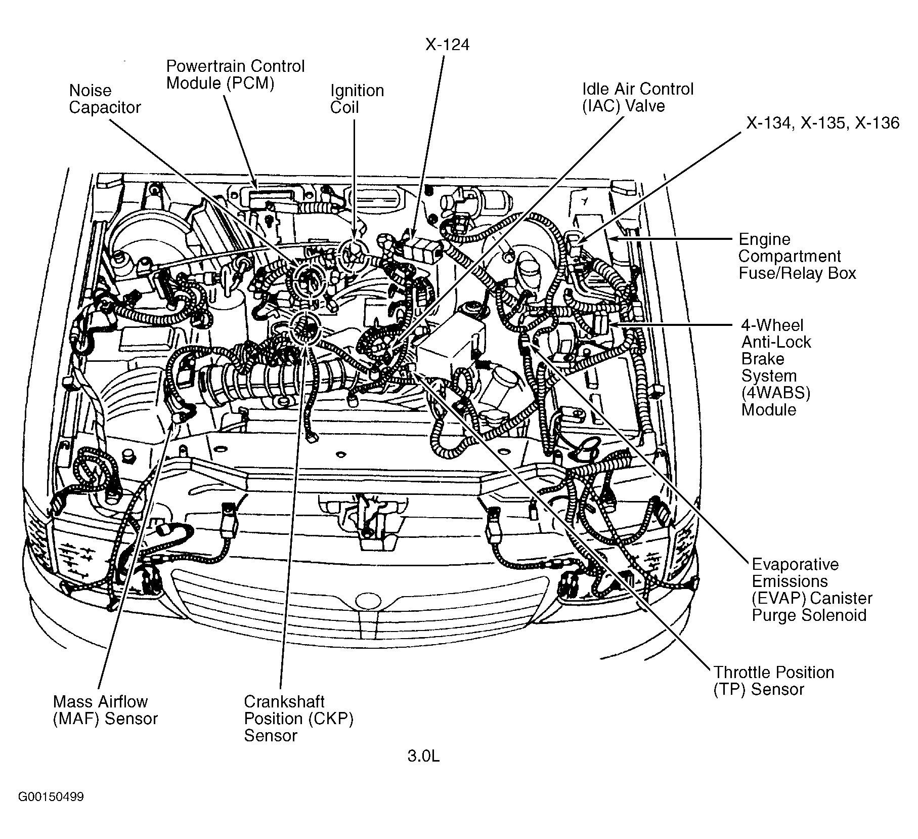 2001 ford F150 Engine Diagram 96 F150 Fuse Box Diagram Of 2001 ford F150 Engine Diagram