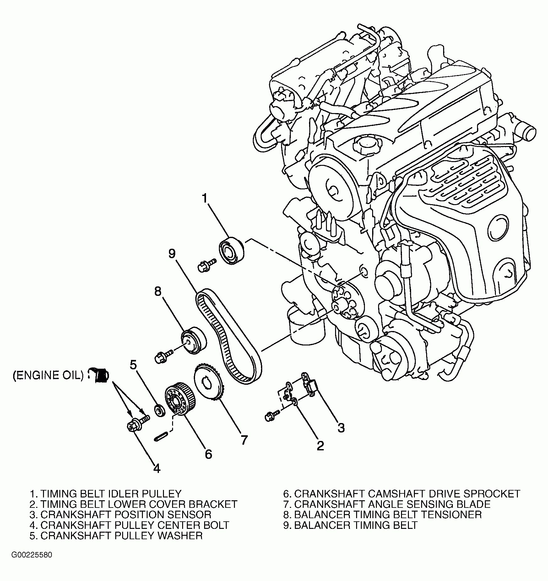 2003 Mitsubishi Outlander Engine Diagram Mitsubishi 4g91 Wiring Diagram Of 2003 Mitsubishi Outlander Engine Diagram